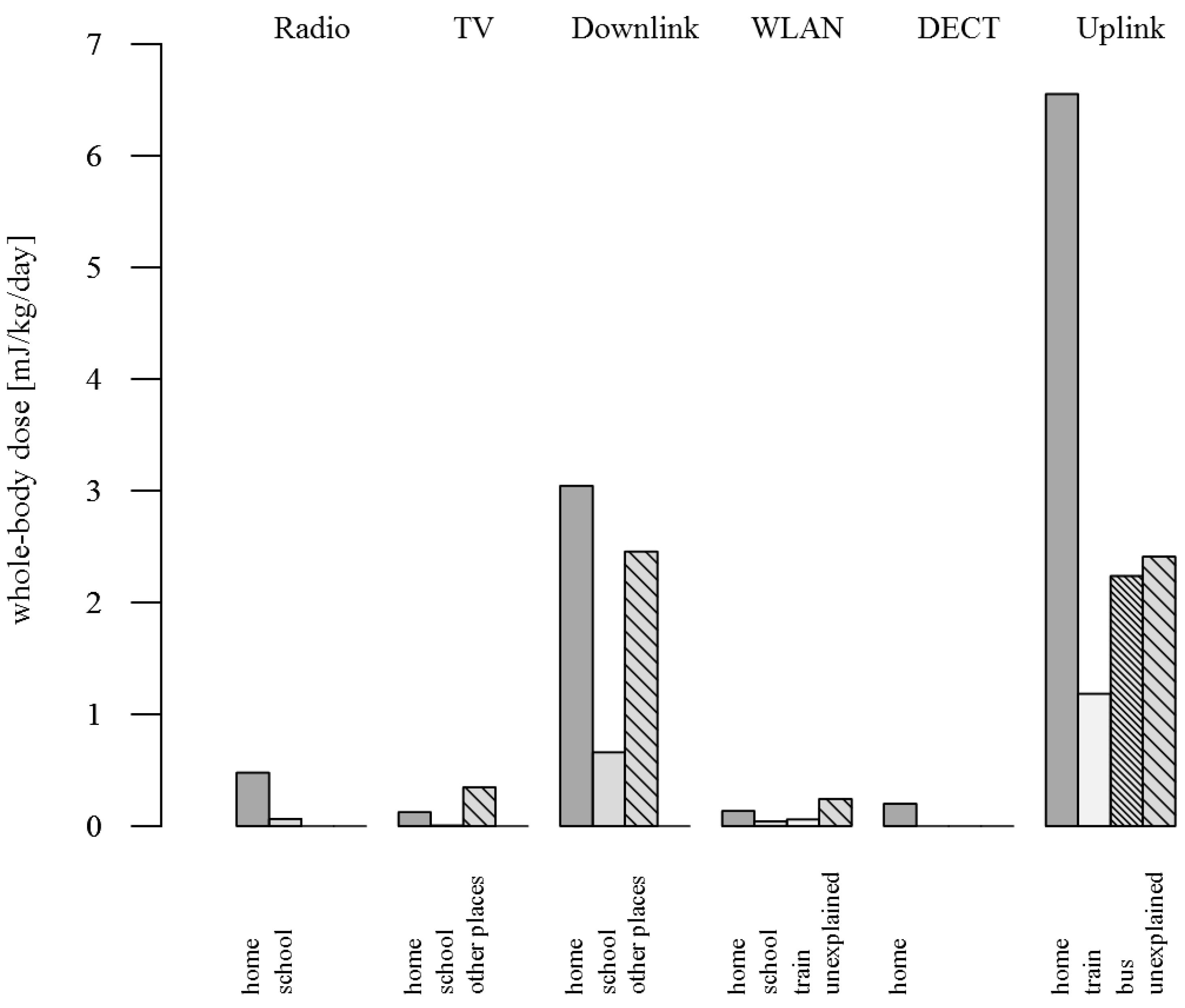 pdf electromagnetic propagation in the near field