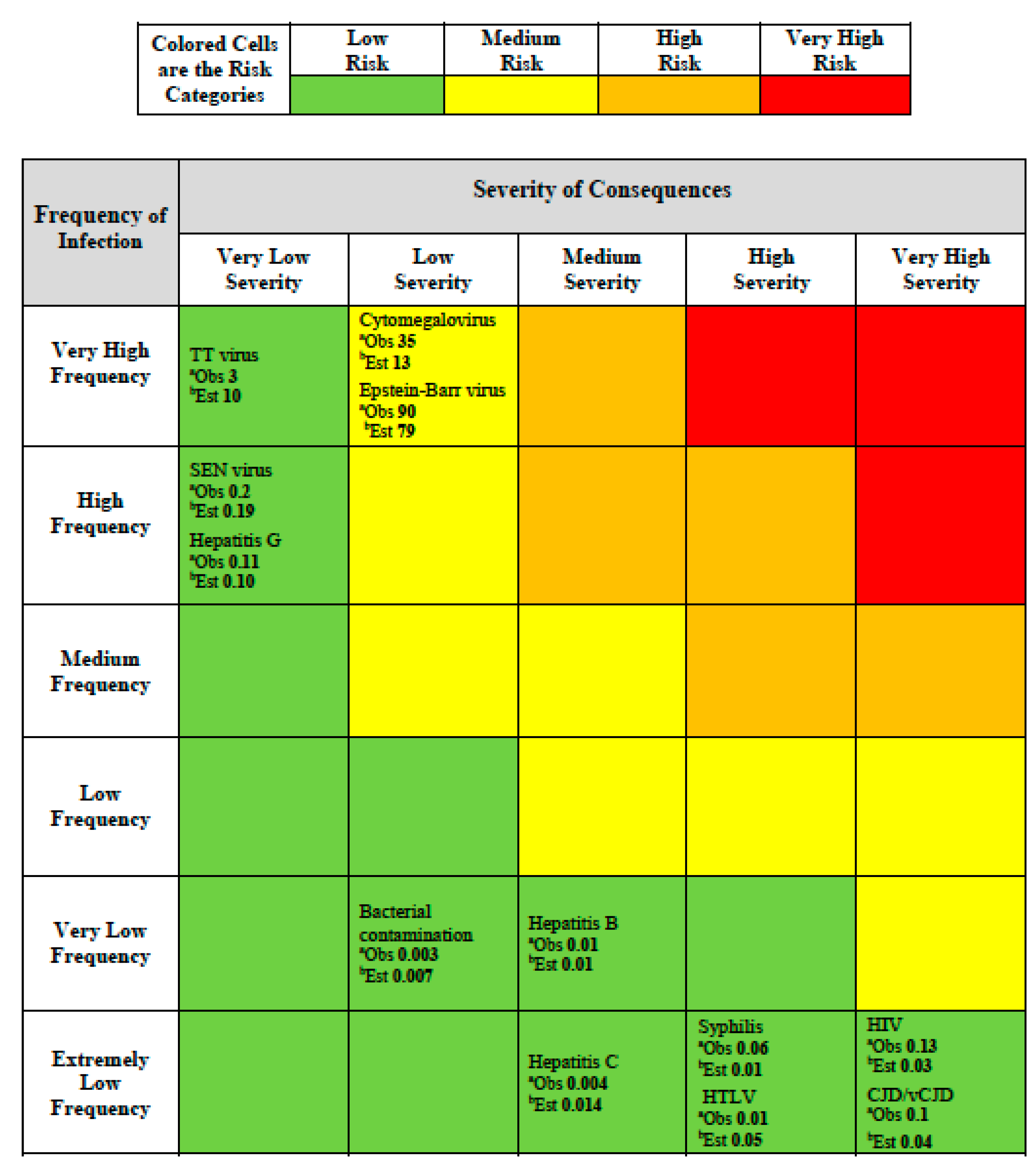 Ijerph Free Full Text Can Public Health Risk Assessment
