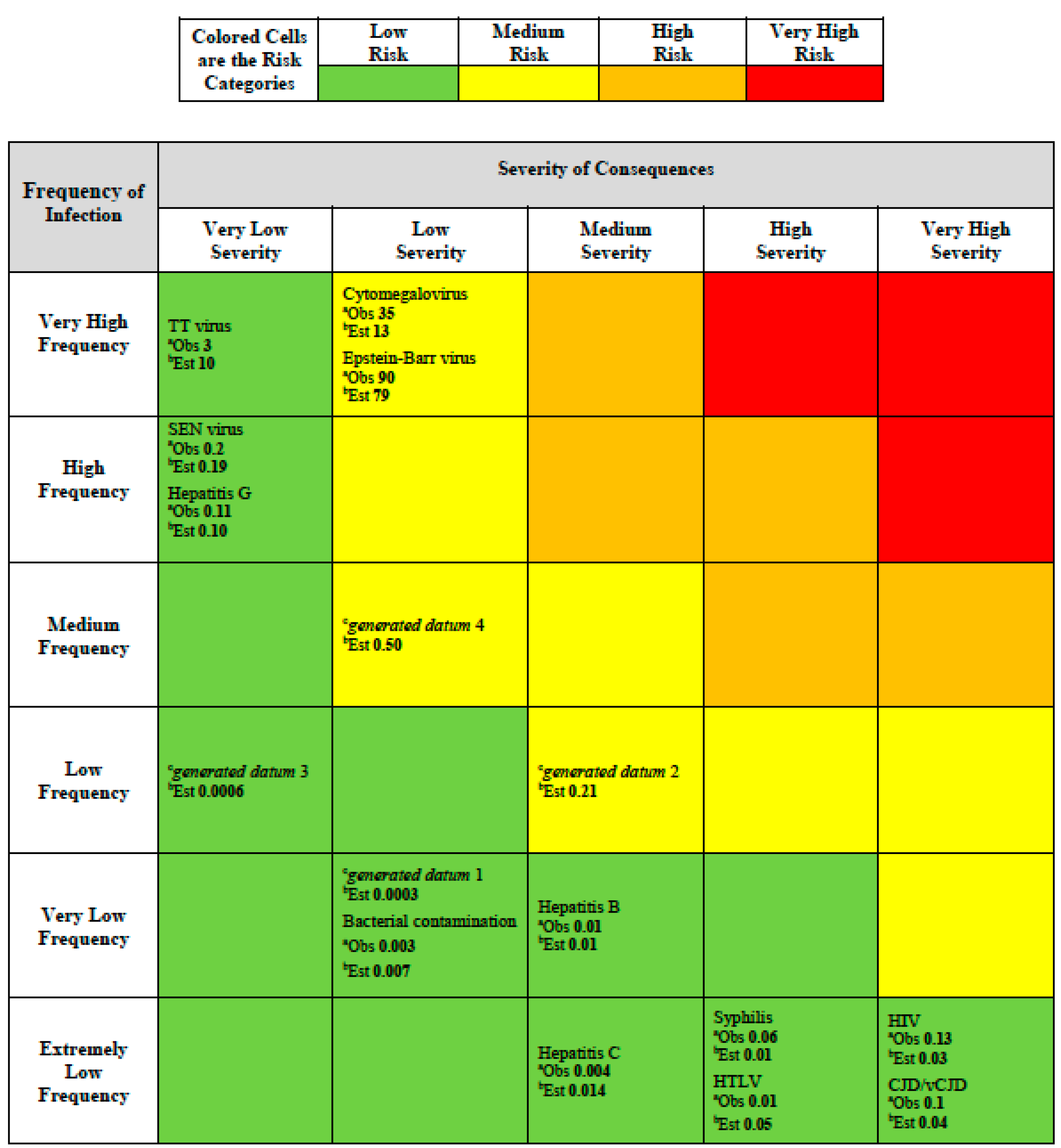 Ijerph Free Full Text Can Public Health Risk Assessment Using Risk Matrices Be Misleading Html A risk matrix is a matrix that is used during risk assessment to define the level of risk by considering the category of probability or likelihood against the category of consequence severity. can public health risk assessment using