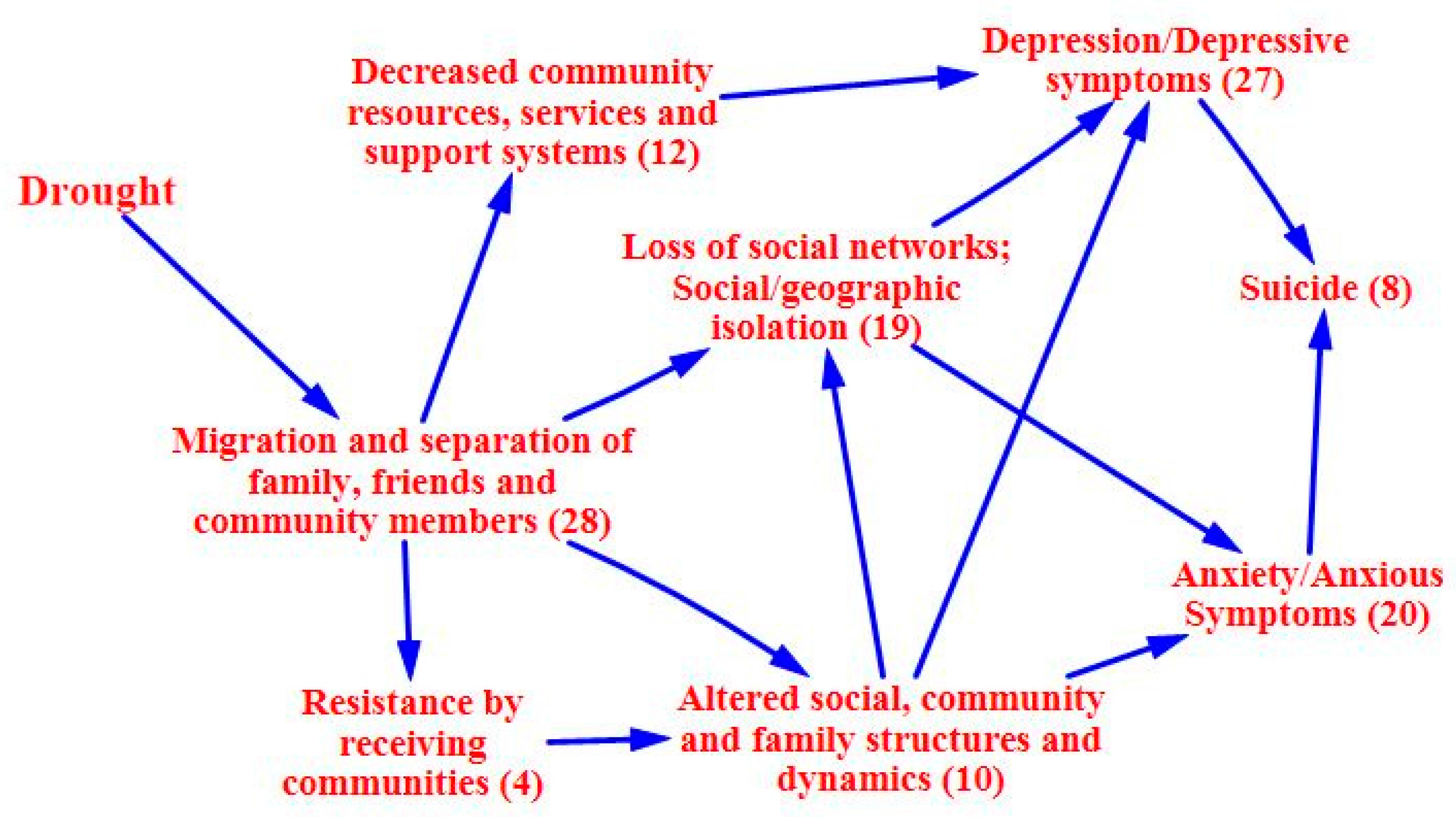 mental health issue paper Children's mental health: an overview and key considerations for health system stakeholders issue paper• february 2005.