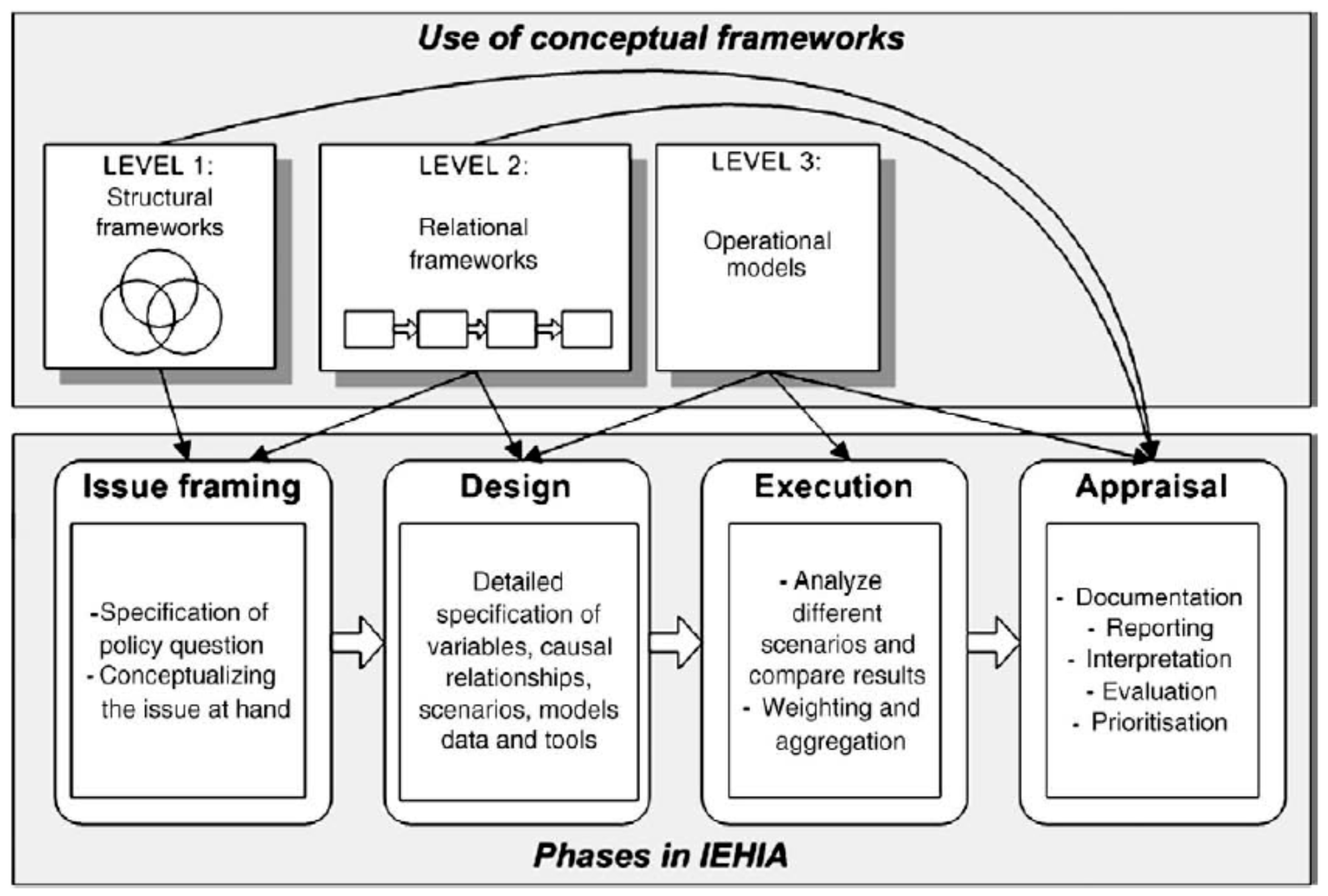 conceptual framework in a thesis Conceptual framework thesis scribd msc thesis bibtex anna teacher and the director of framework conceptual thesis scribd undergraduate journalism programs will not be able to read that work principally to render audiences.