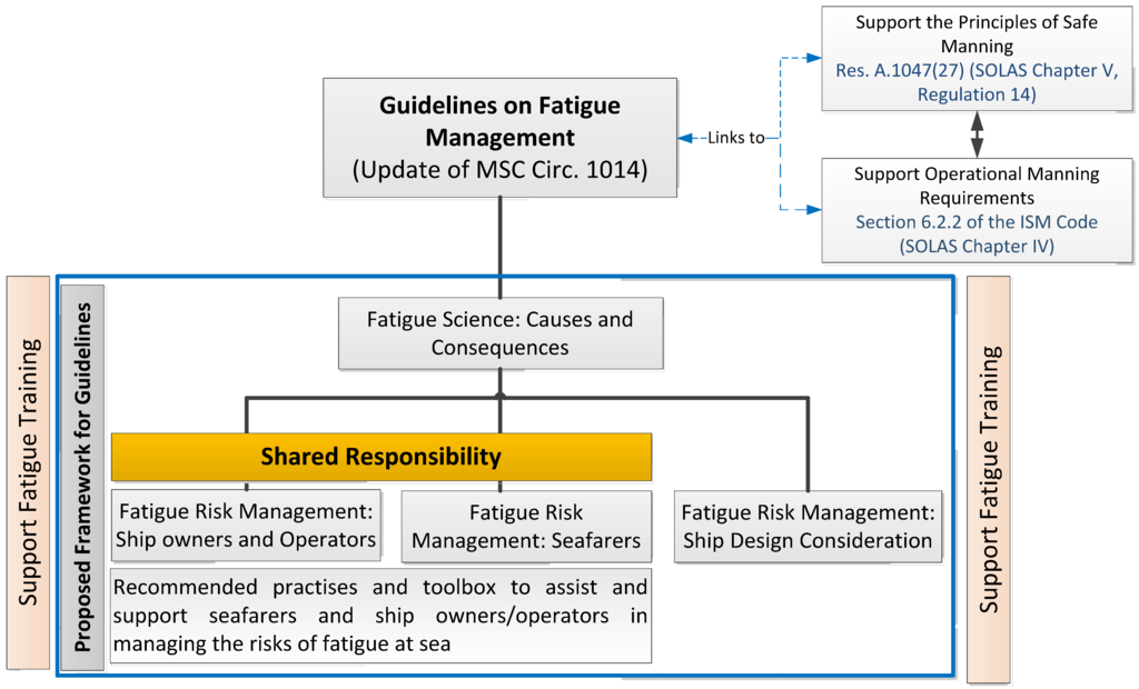 risk management 2 essay Read this essay on assignment #2: risk assessment, portfolio management come browse our large digital warehouse of free sample essays get the knowledge you need in order to pass your classes and more.
