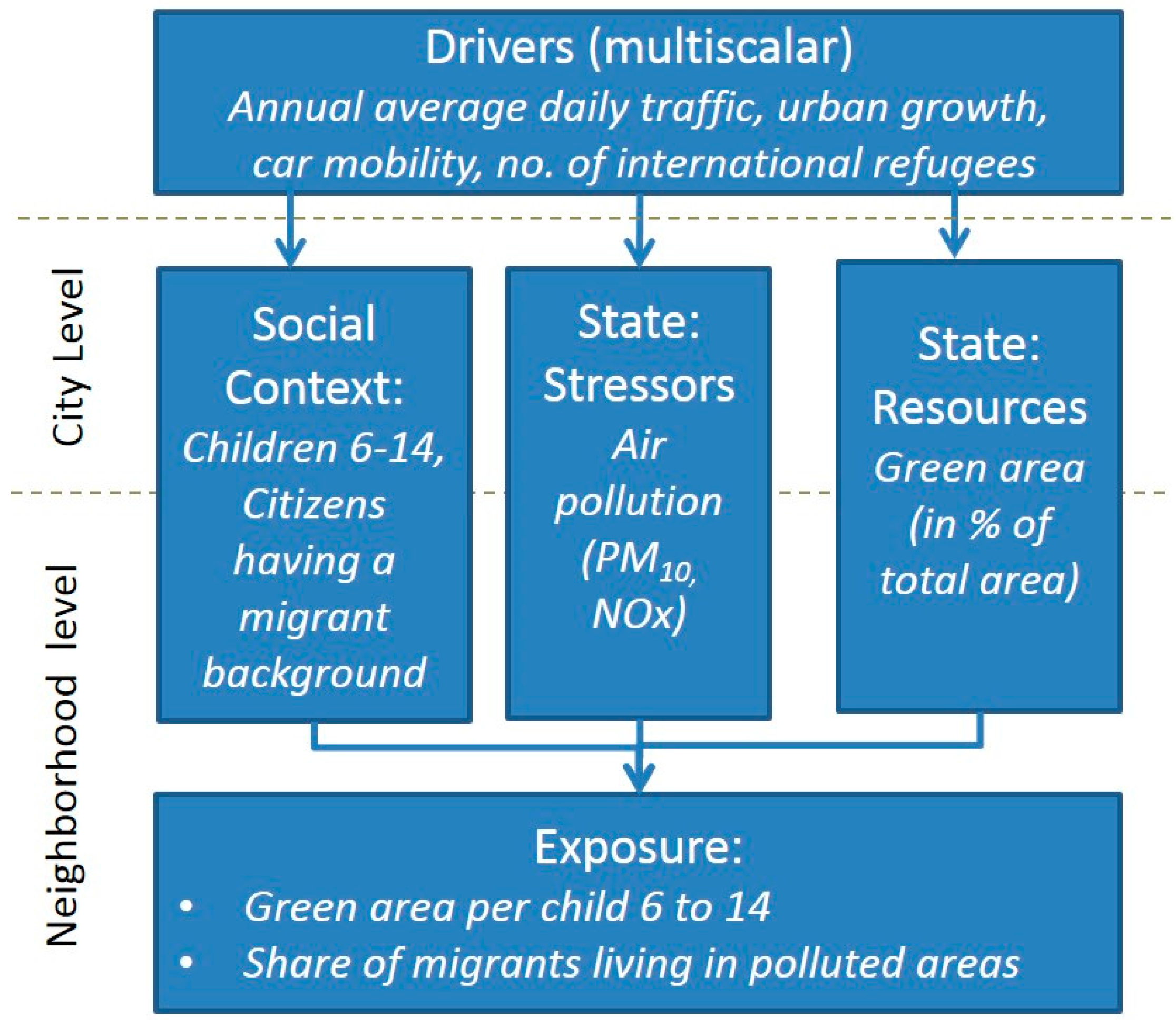 IJERPH | Free Full-Text | Mapping Environmental Inequalities ...