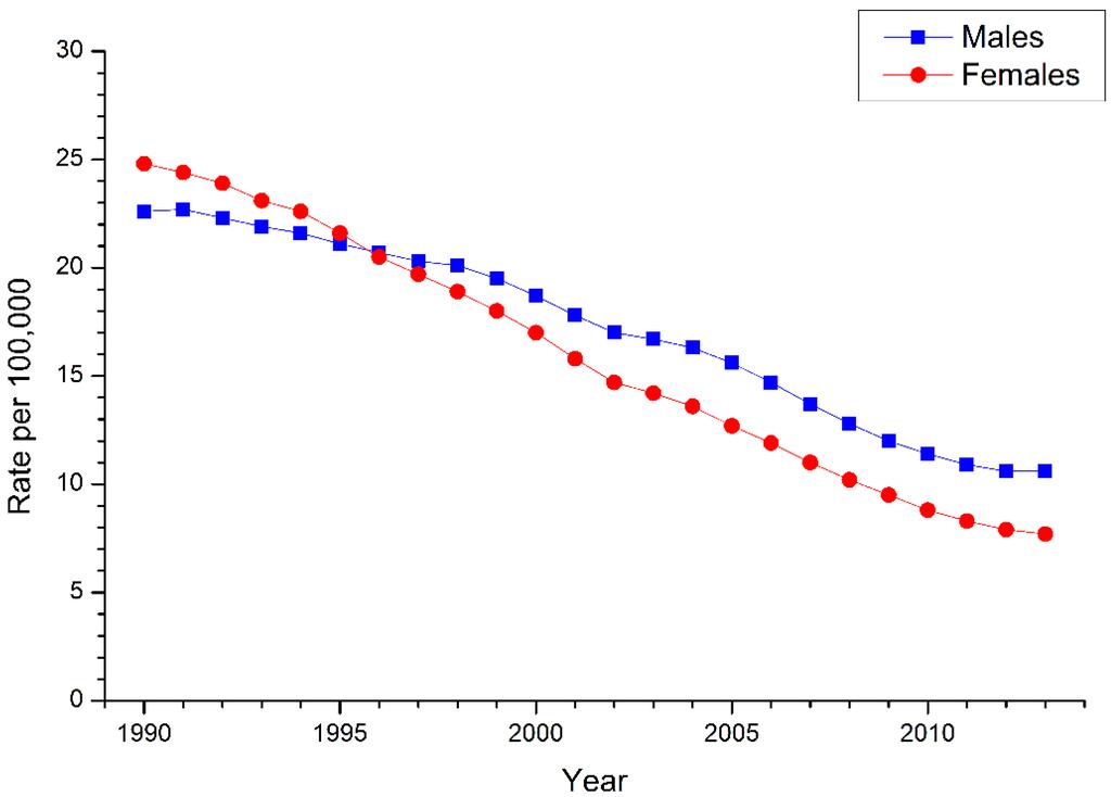 global burden of disease study 2016 pdf
