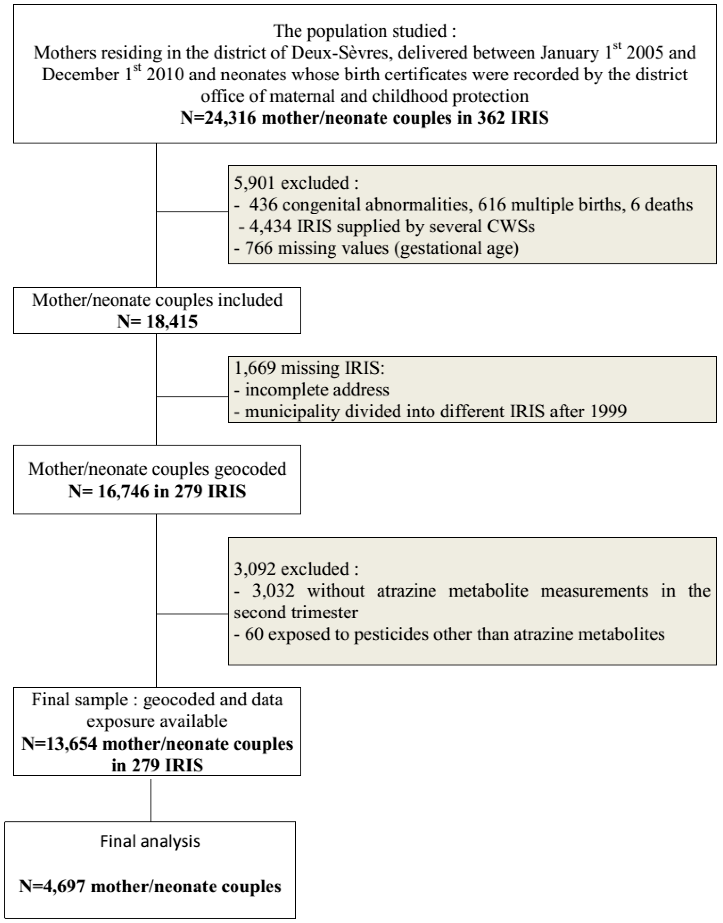 Ijerph free full text association between exposure to no nvjuhfo Image collections