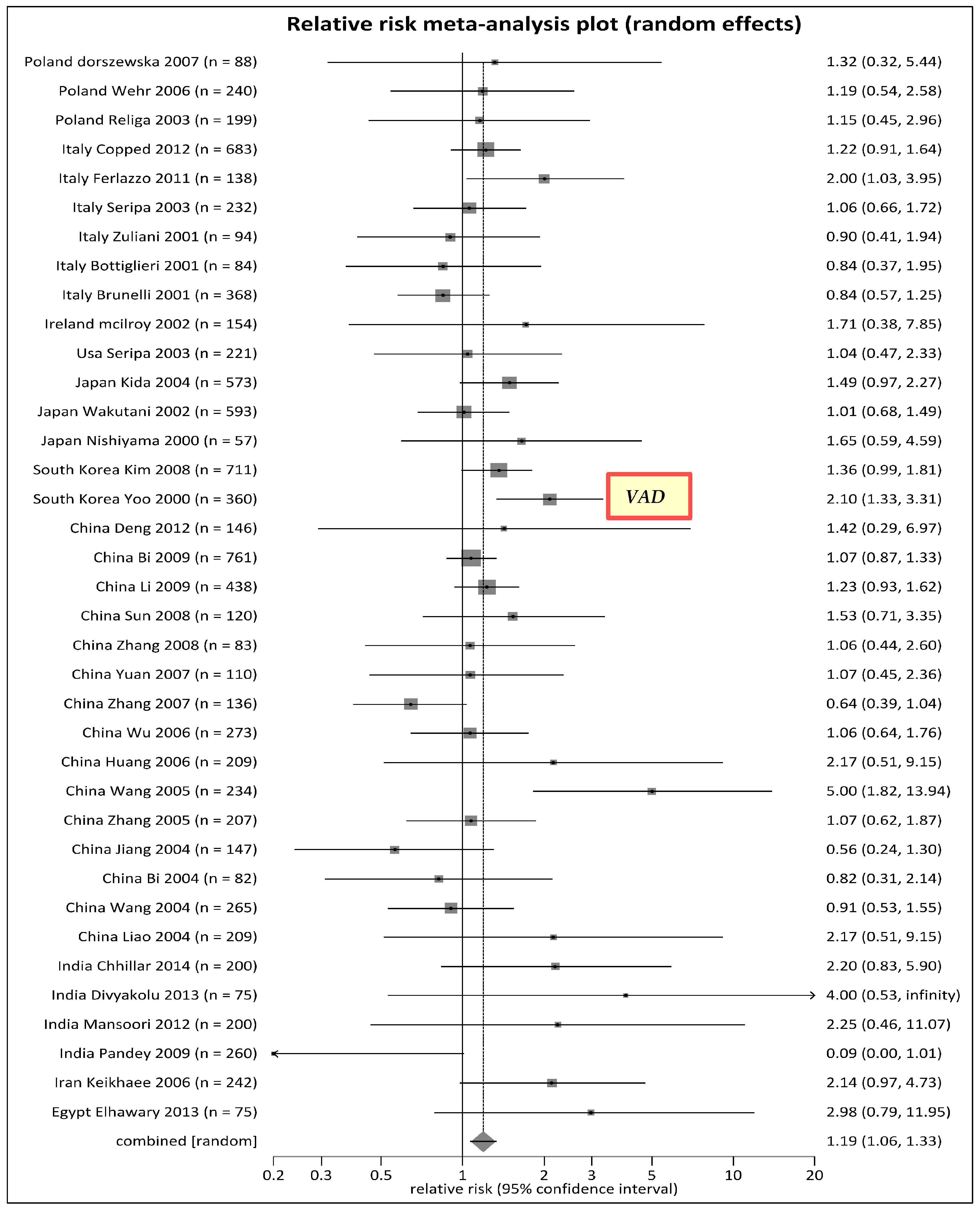 ijerph full text meta prediction of the effect of no