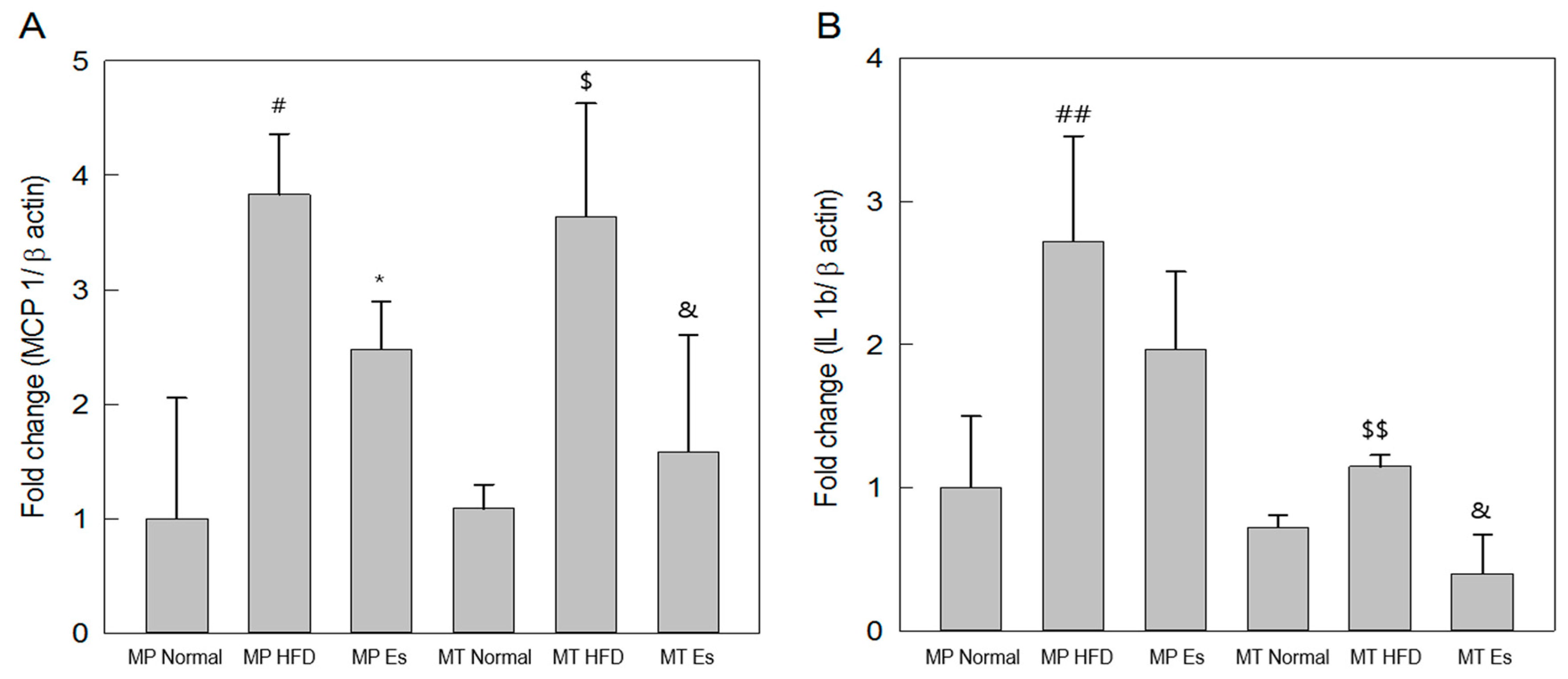 IJERPH | Free Full-Text | Ephedra-Treated Donor-Derived Gut