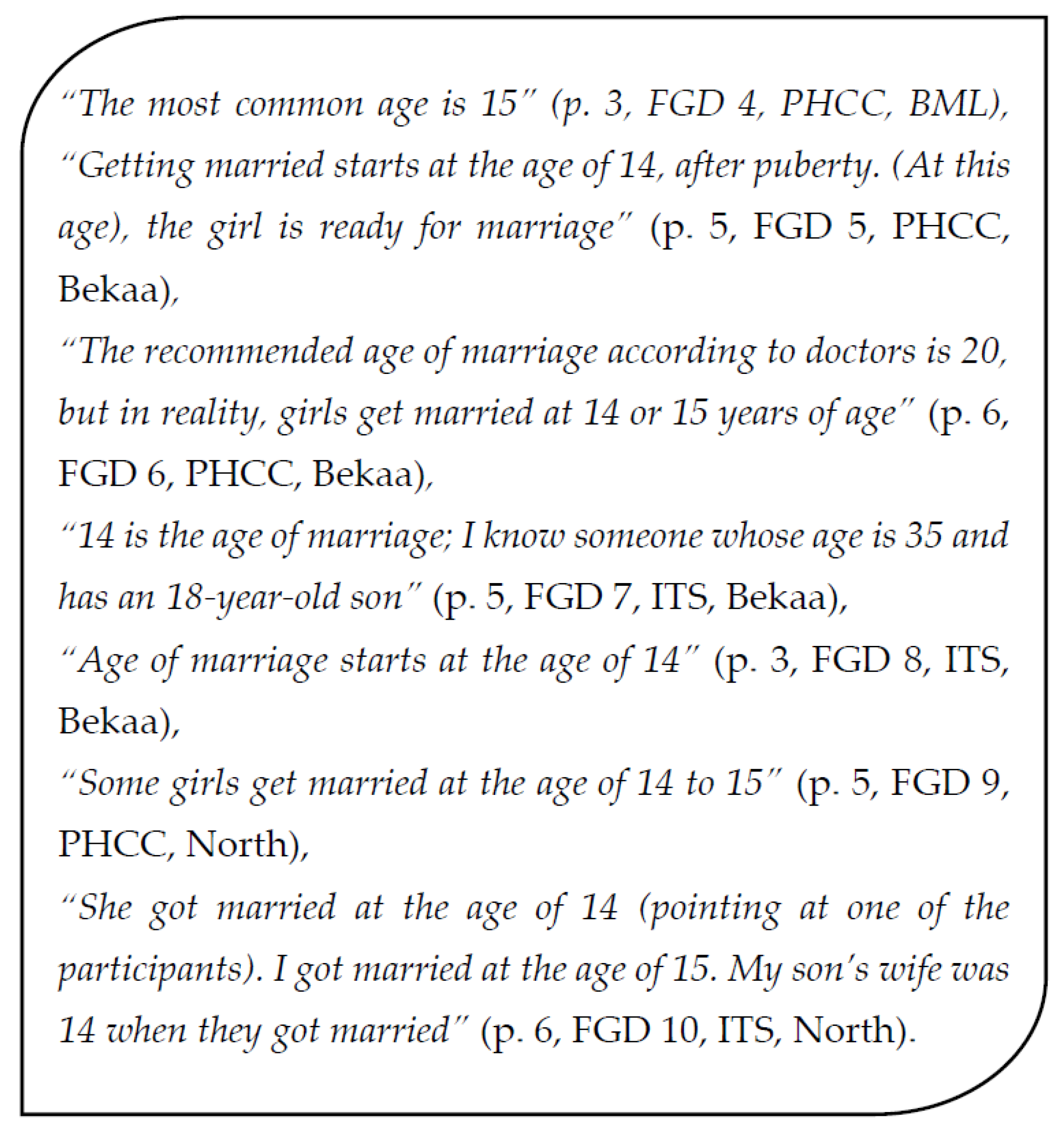 At what age is it better to marry and marry