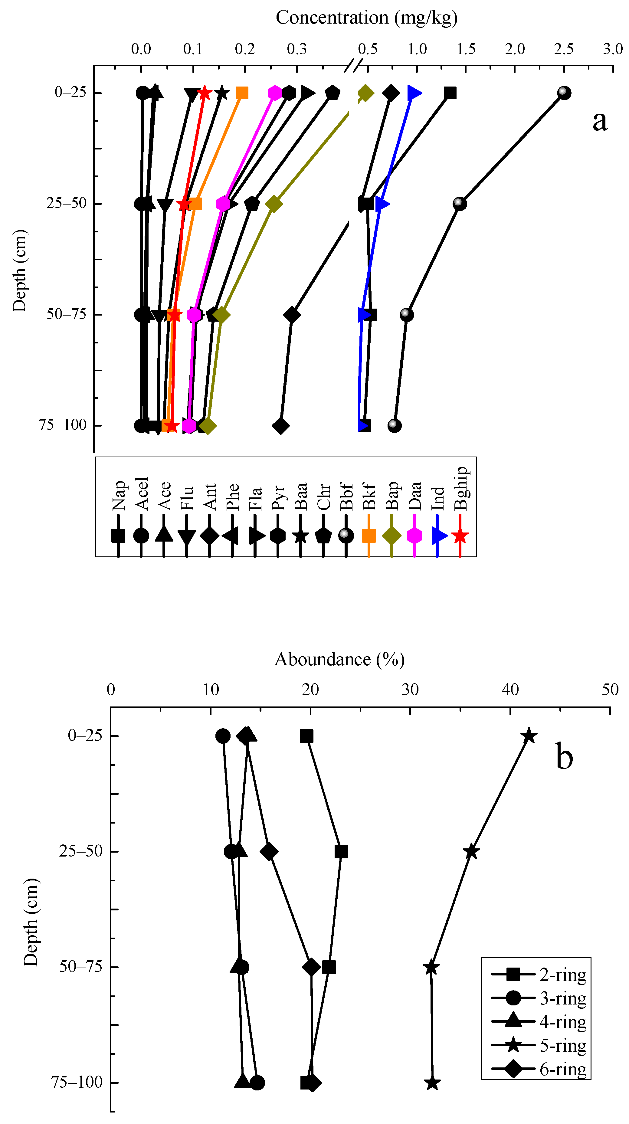 rheostat 110 volt wiring diagram rheostat wiring
