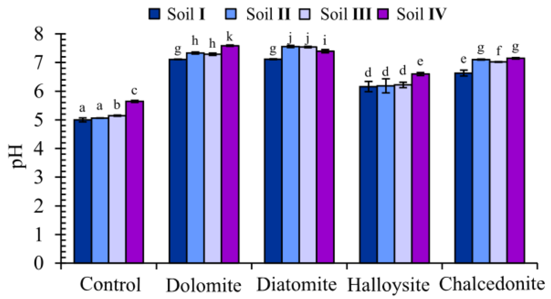 Ijerph free full text concept of aided for Soil 8 letters
