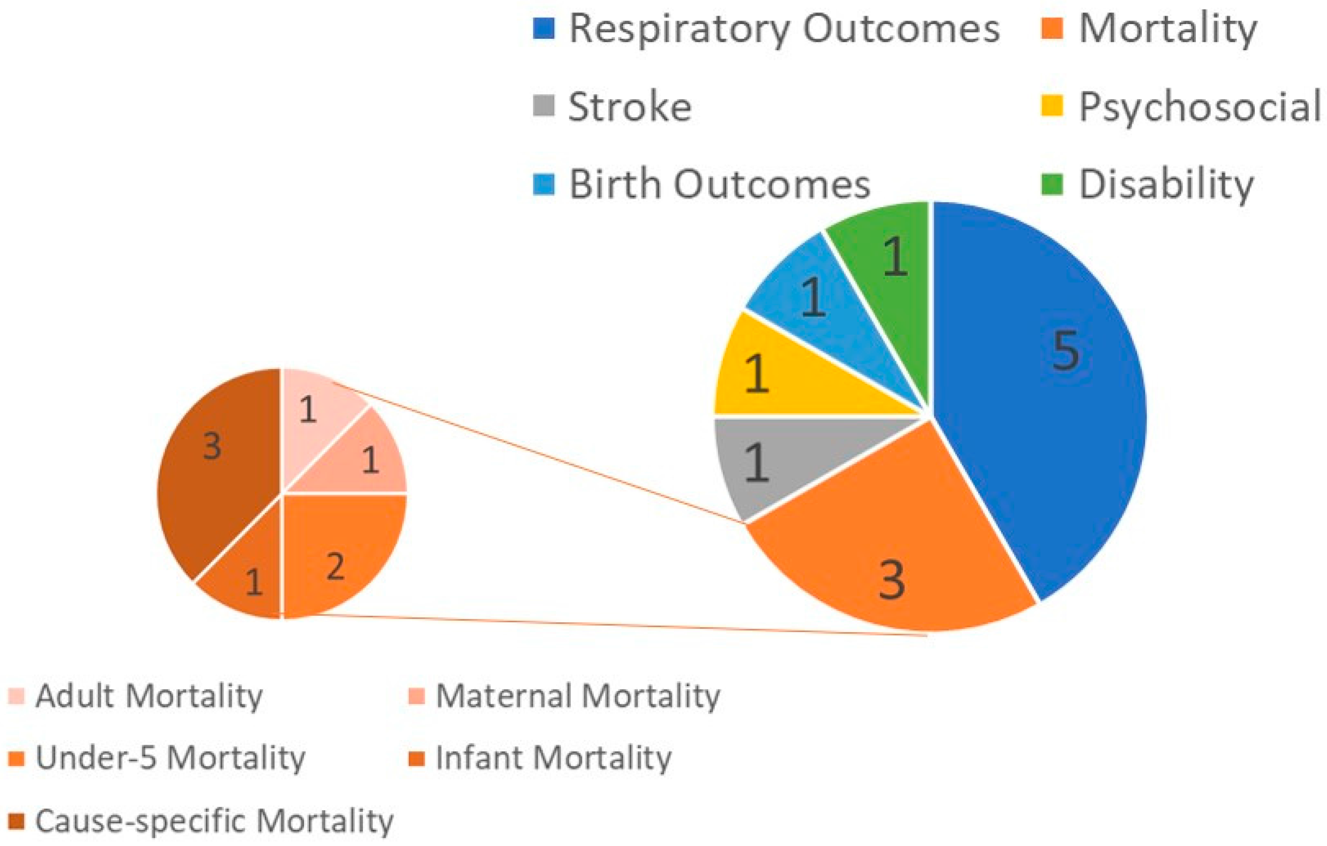 Ijerph Free Full Text A Narrative Review On The Human Health