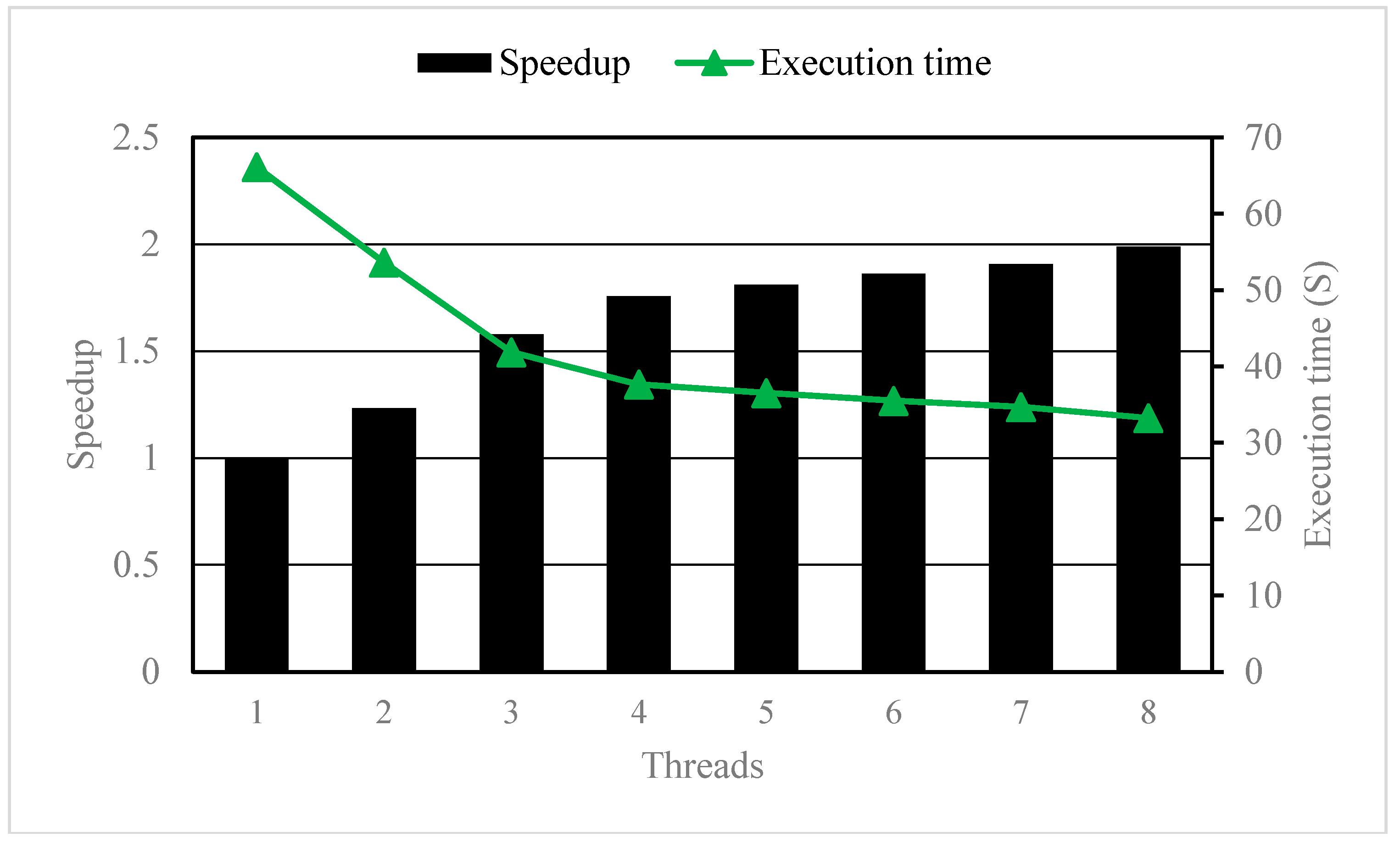 ebook Дискретная универсальность L