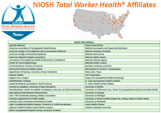 IJERPH | Free Full-Text | Total Worker Health® 2014–2018