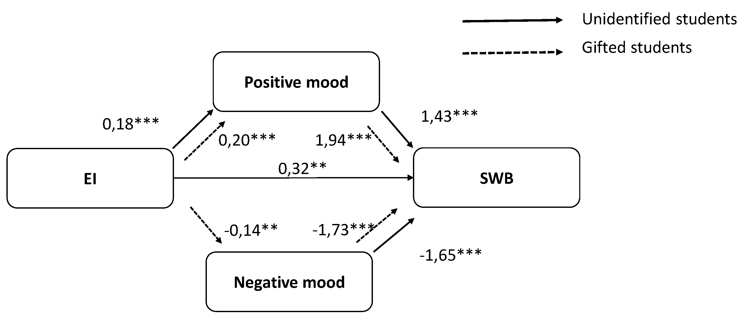 IJERPH | Free Full-Text | Subjective Emotional Well-Being