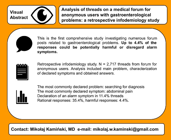 Ijerph Free Full Text Analysis Of Answers To Queries Among Anonymous Users With Gastroenterological Problems On An Internet Forum Html