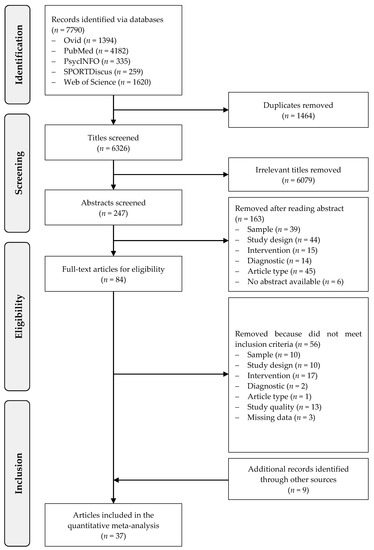 Ijerph Free Full Text Effects Of Mind Body Interventions Involving Meditative Movements On Quality Of Life Depressive Symptoms Fear Of Falling And Sleep Quality In Older Adults A Systematic Review With Meta Analysis