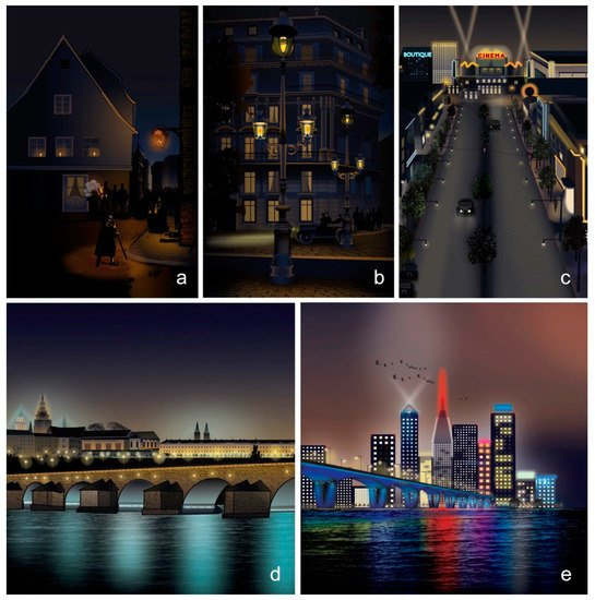 Urban Lighting Research, The Ile Outdoor Lighting Guide