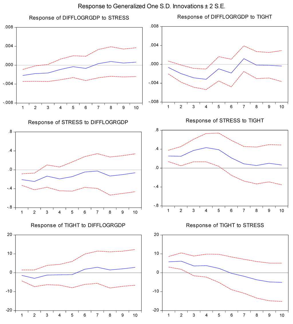 imperfect information This paper analyzes a communication game between a sender and receiver with  misaligned incentives because of the misalignment,.