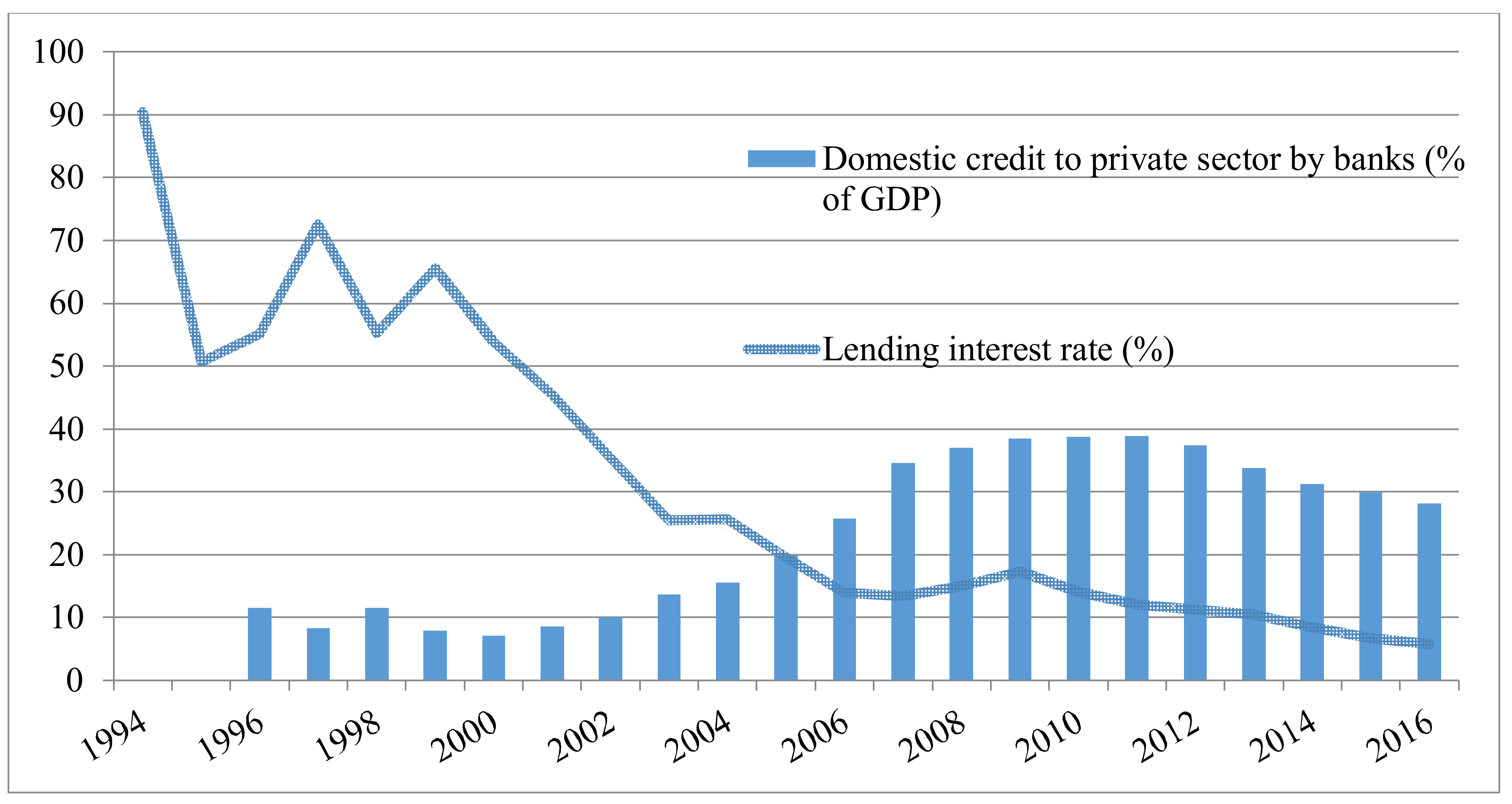 Debt-equity choices r&d investment and market timing indicators who owns forex beer