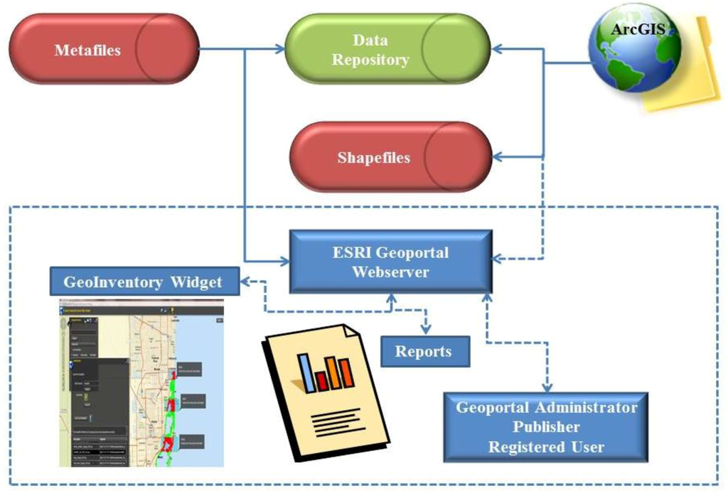 theoretical framework inventory management system The literature does not contain a framework evaluating inventory management systems in a comprehensive way this thesis assembles a new framework for comparing the relative monetary impact of one.