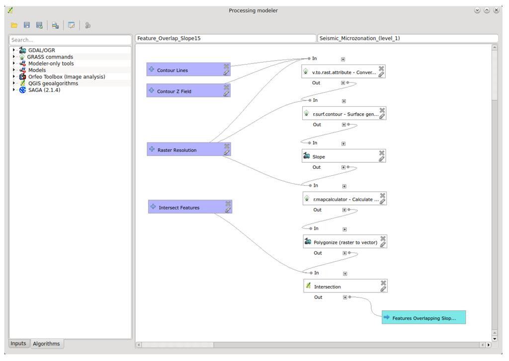 IJGI | Free Full-Text | Processing: A Python Framework for the