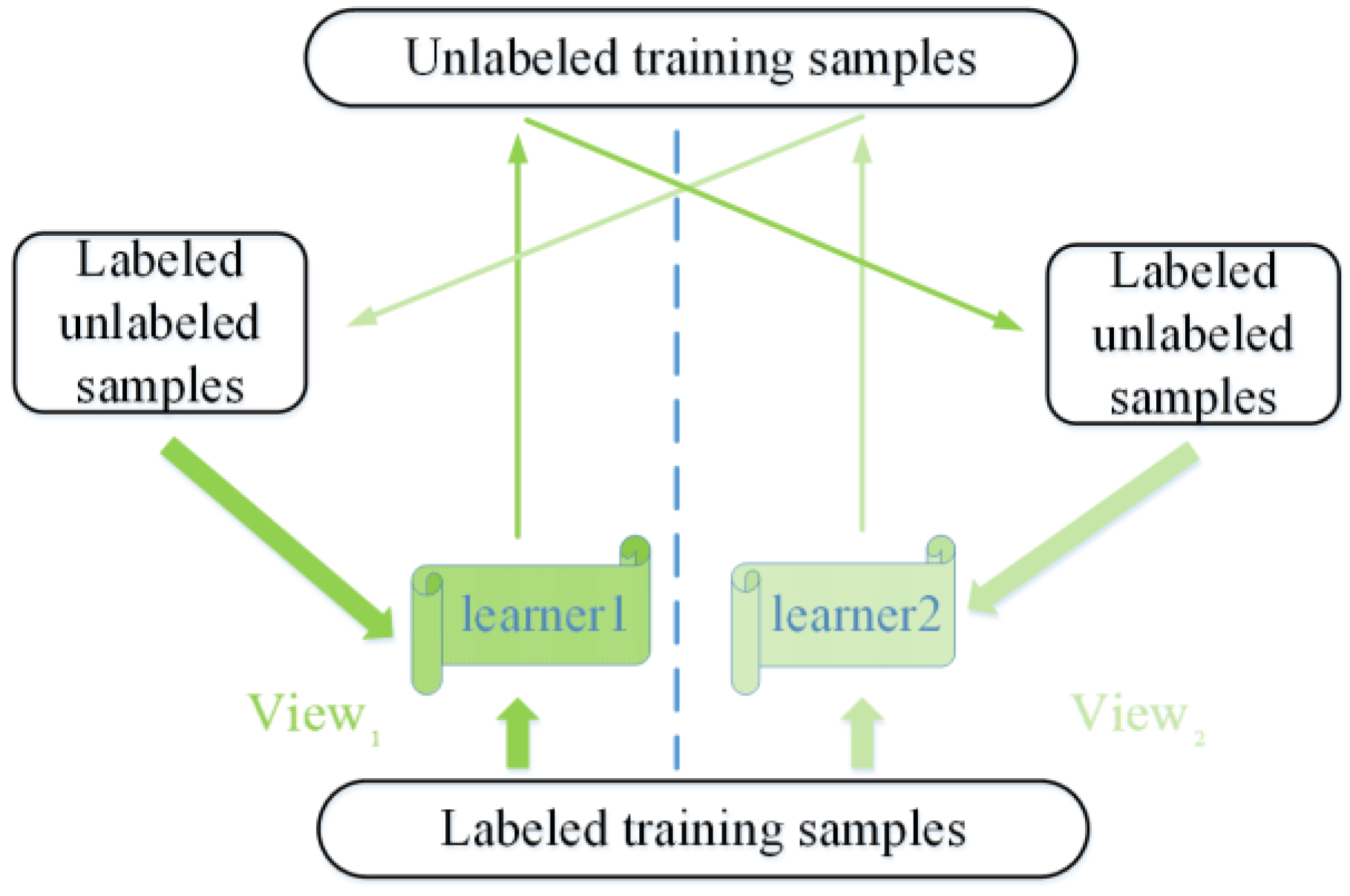 """a systematic model of training management essay In september 2014 the journal academy of management learning and  the  special issue contains research articles, essays, book and resource reviews and  interviews  foremost among the challenges of systematically using evidence in  one's  the """"pull"""" side of teaching ebp, in contrast, helps students and  managers."""
