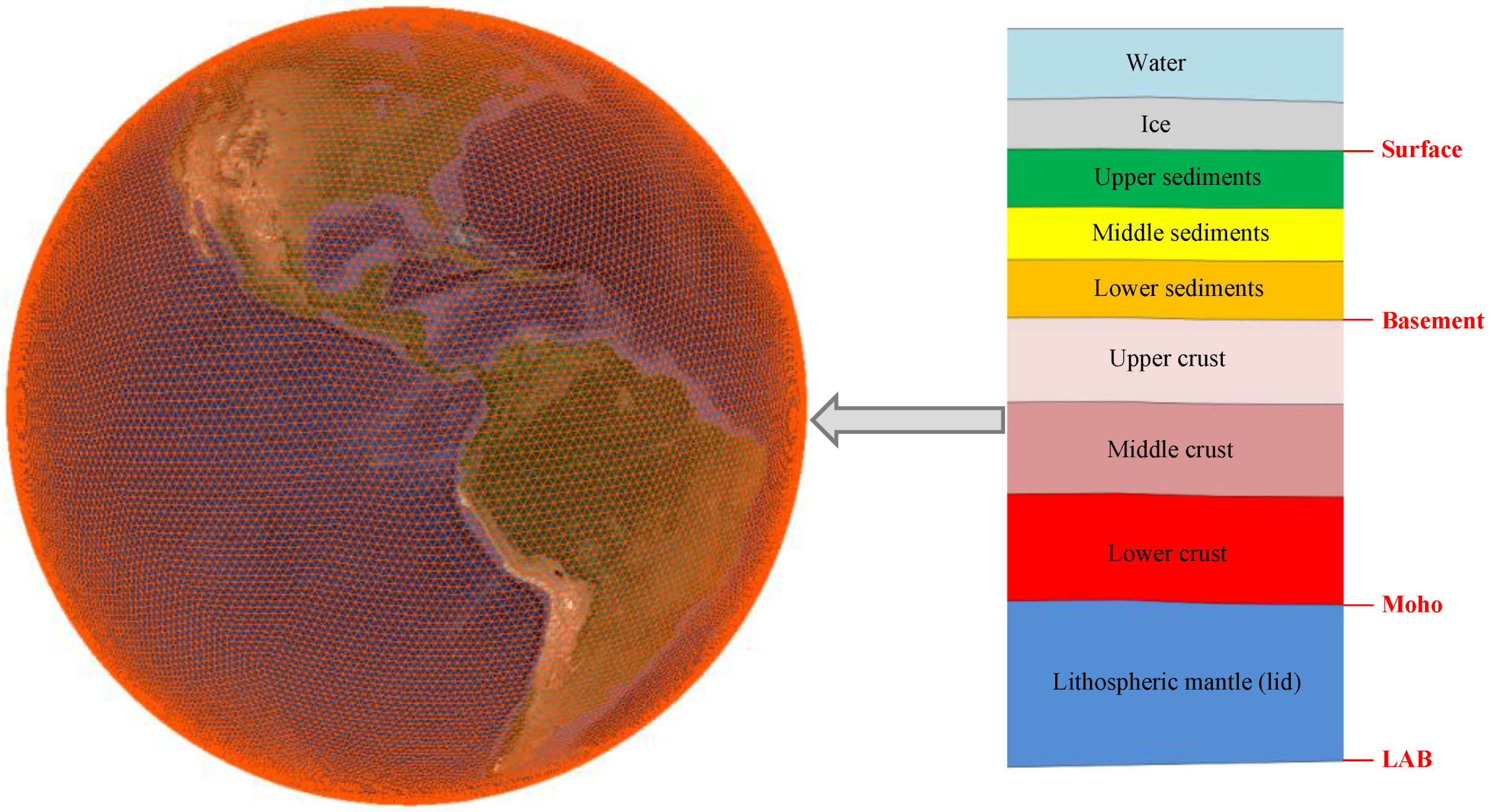 Ijgi free full text visualizing the structure of the earths no ccuart Choice Image