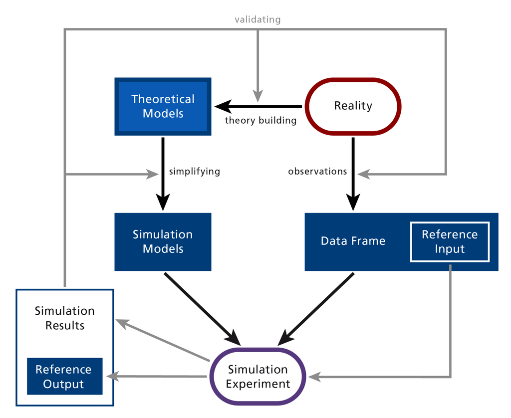 Phd thesis risk management
