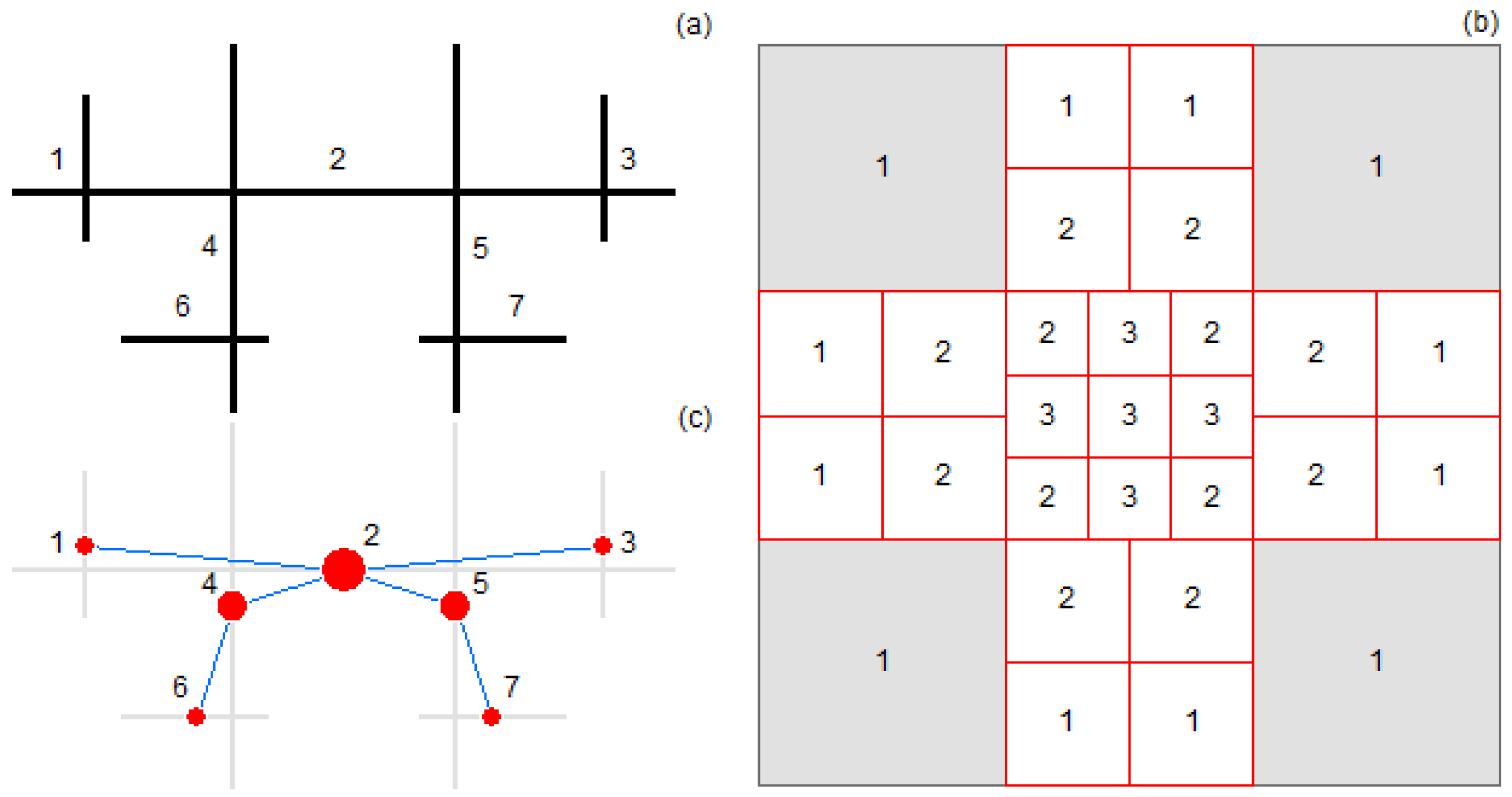 IJGI   Free Full-Text   A Fractal Perspective on Scale in