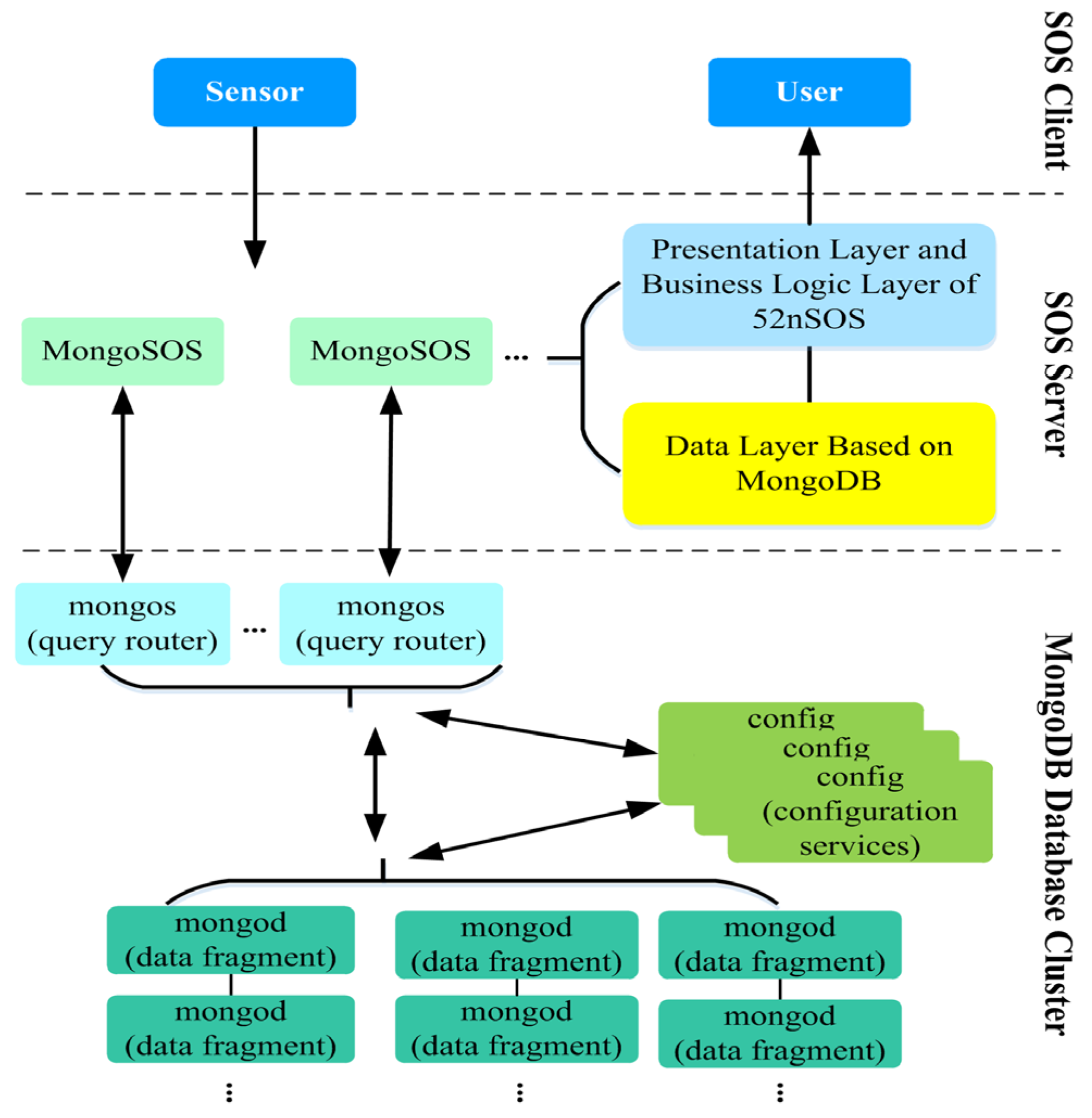 Ijgi free full text a spatio temporal enhanced metadata model ijgi 06 00050 g006 ccuart Images