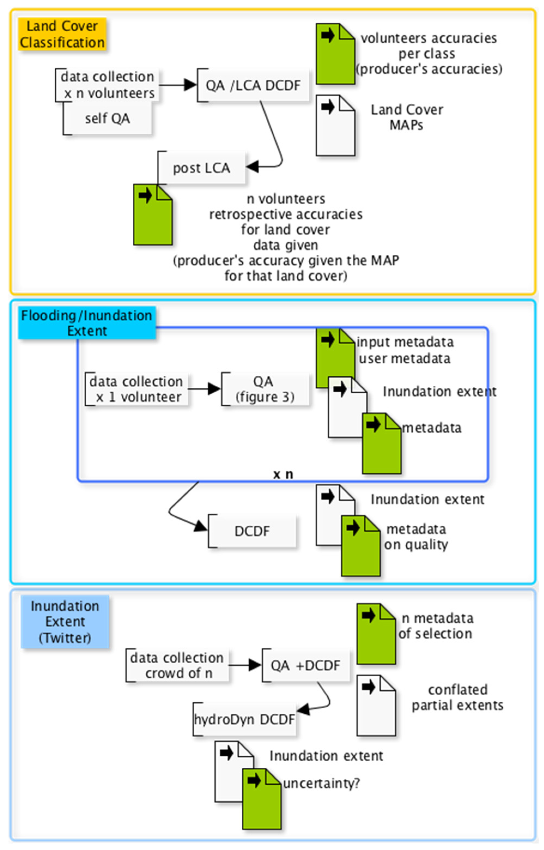 contrats assurances acm et pb 2015