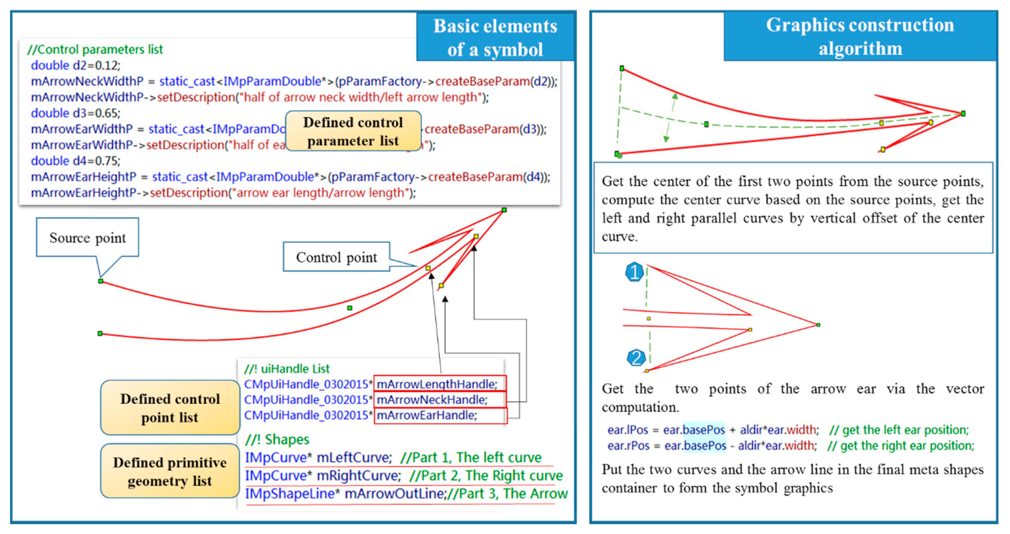 IJGI   Free Full-Text   A Procedural Construction Method for