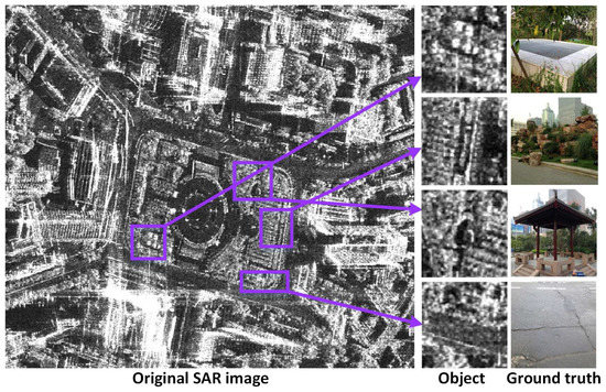 Attribute Learning for SAR Image Classification