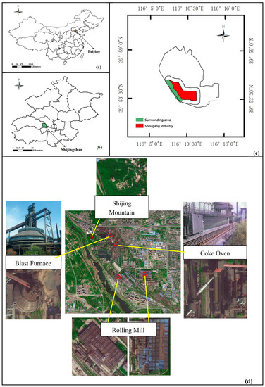 Spatial and Temporal Analysis of the Mitigating Effects of Industrial Relocation on the Surface Urban Heat Island over China