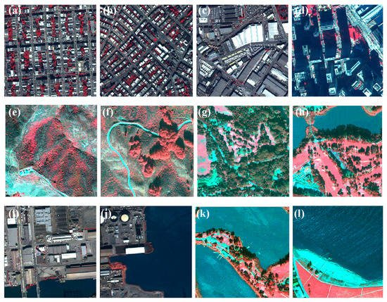 Statistical Evaluation of No-Reference Image Quality Assessment Metrics for Remote Sensing Images
