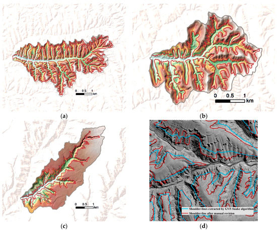 Topographic Spatial Variation Analysis of Loess Shoulder Lines in the Loess Plateau of China Based on MF-DFA