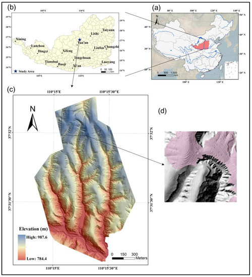 Extraction of Terraces on the Loess Plateau from High-Resolution DEMs and Imagery Utilizing Object-Based Image Analysis