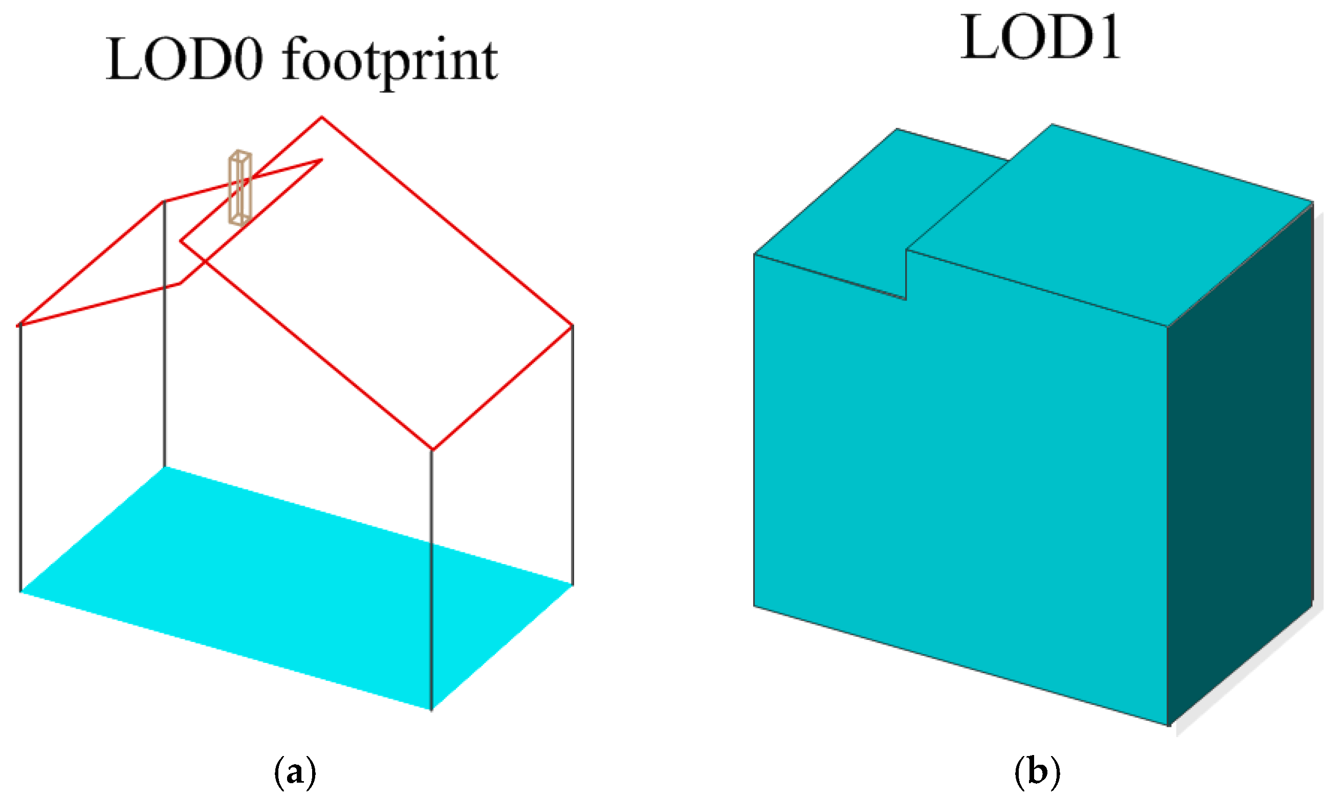 IJGI   Free Full-Text   Extrusion Approach Based on Non-Overlapping ...