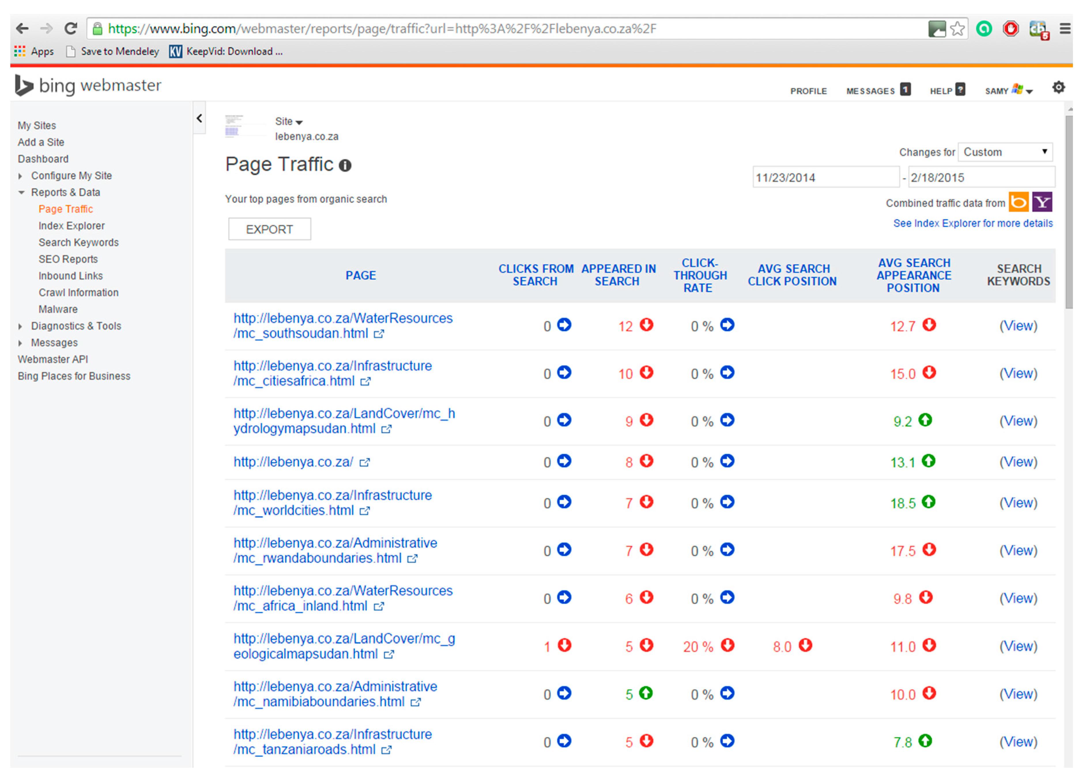 IJGI   Free Full-Text   Employing Search Engine Optimization