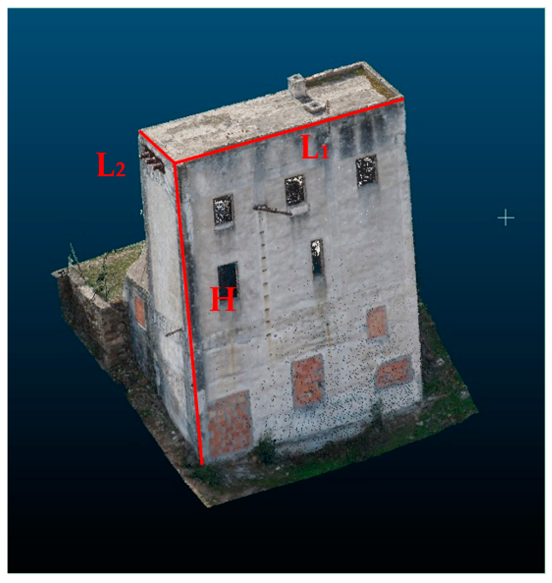 IJGI   Free Full-Text   The Use of Nadir and Oblique UAV Images for