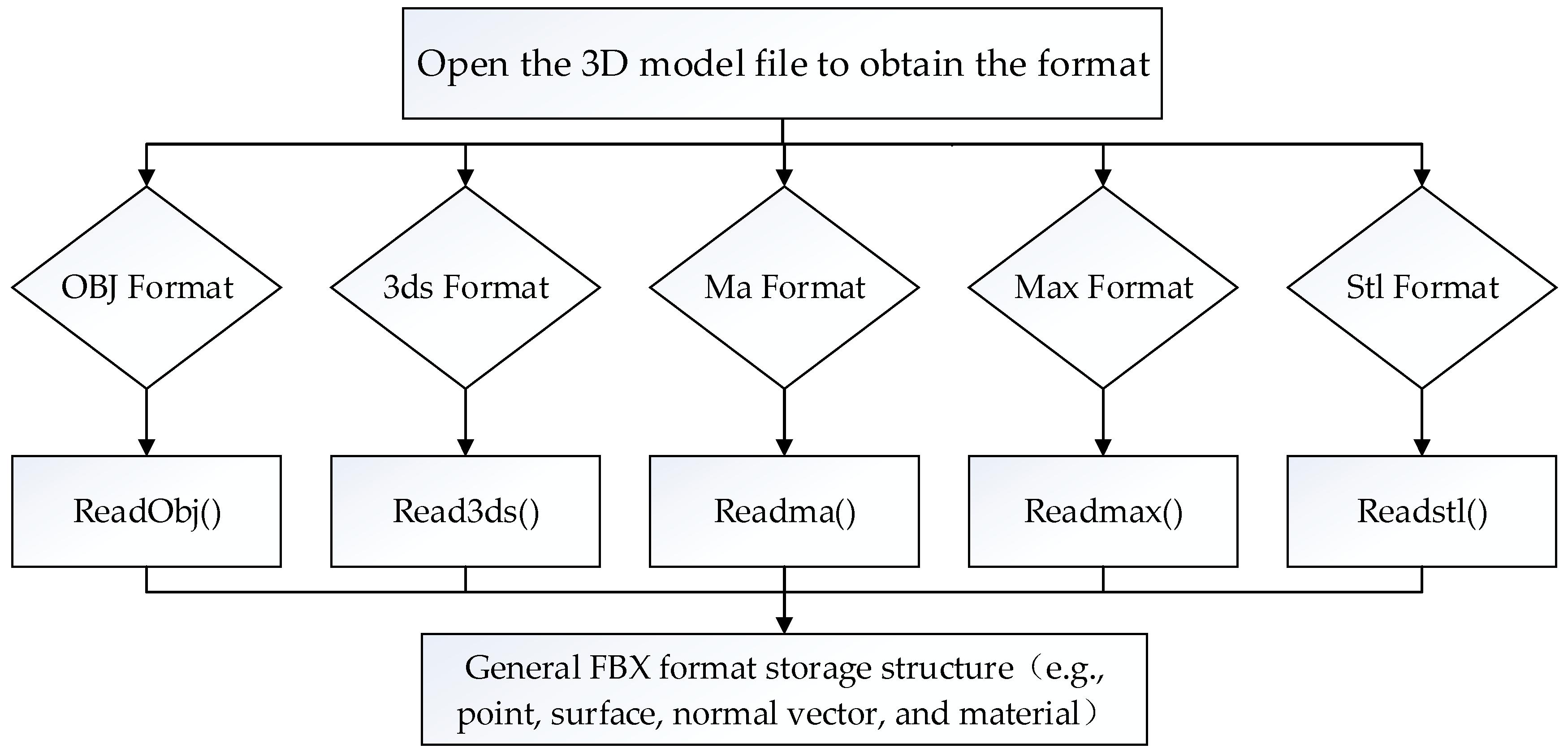IJGI | Free Full-Text | Holo3DGIS: Leveraging Microsoft