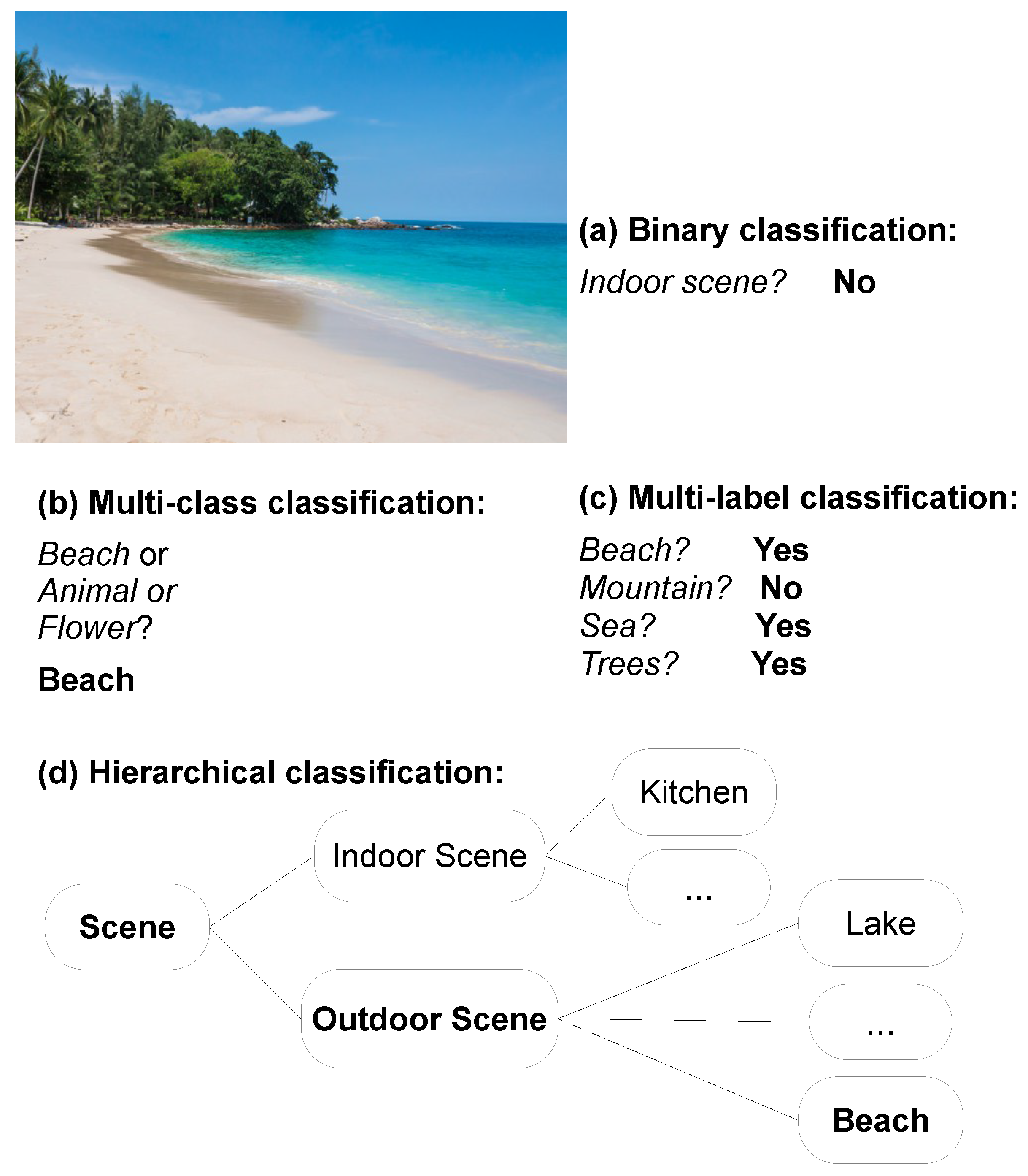 IJGI   Free Full-Text   Visually-Enabled Active Deep Learning for