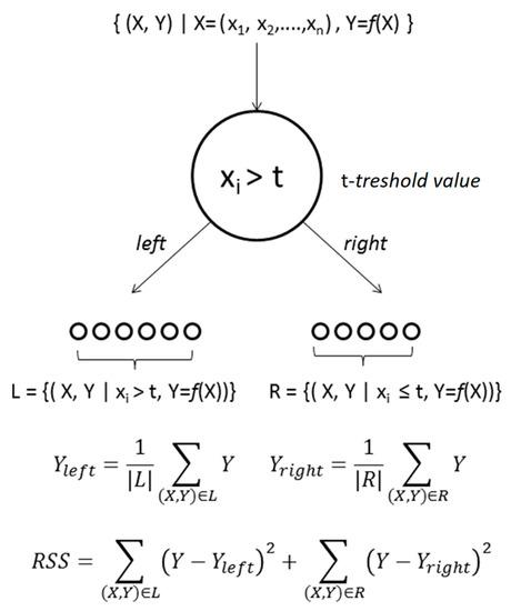 human computer interaction journal pdf