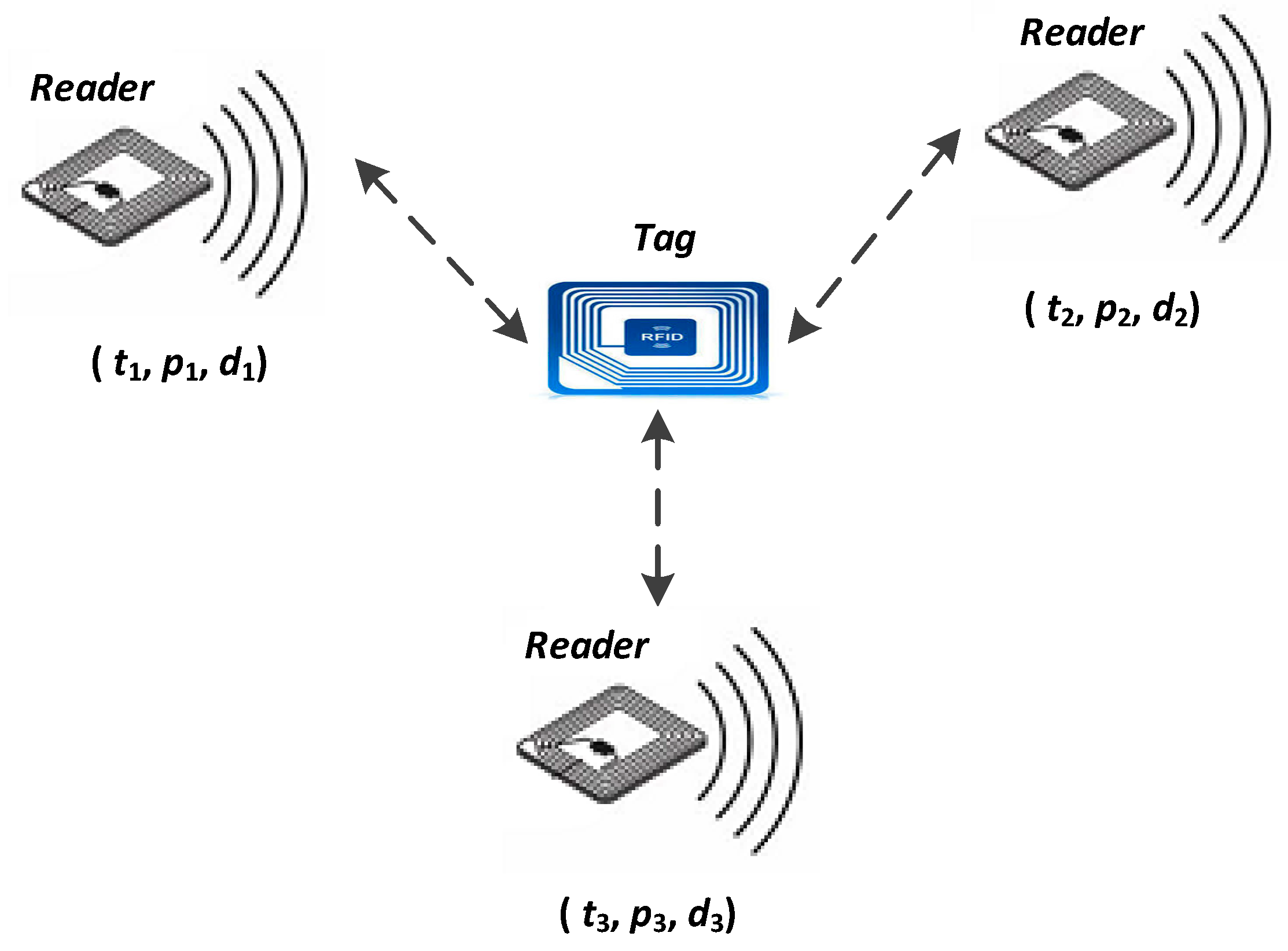 Ijgi Free Full Text A Low Cost Collaborative Location