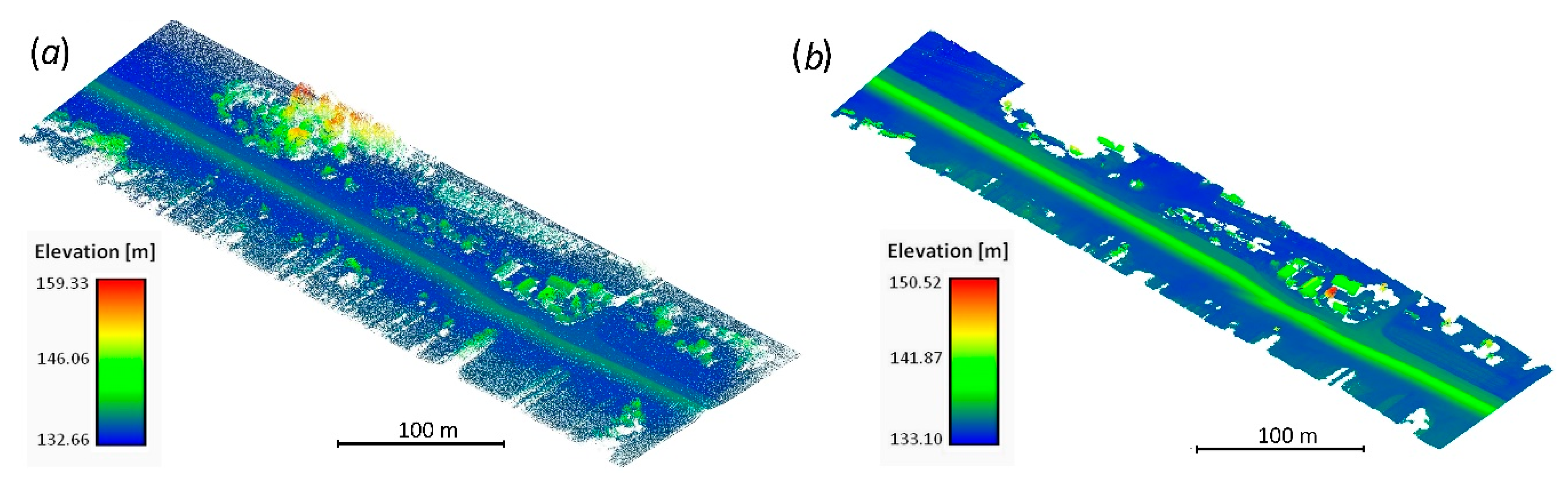 IJGI | Free Full-Text | Accuracy Assessment of Point Clouds from
