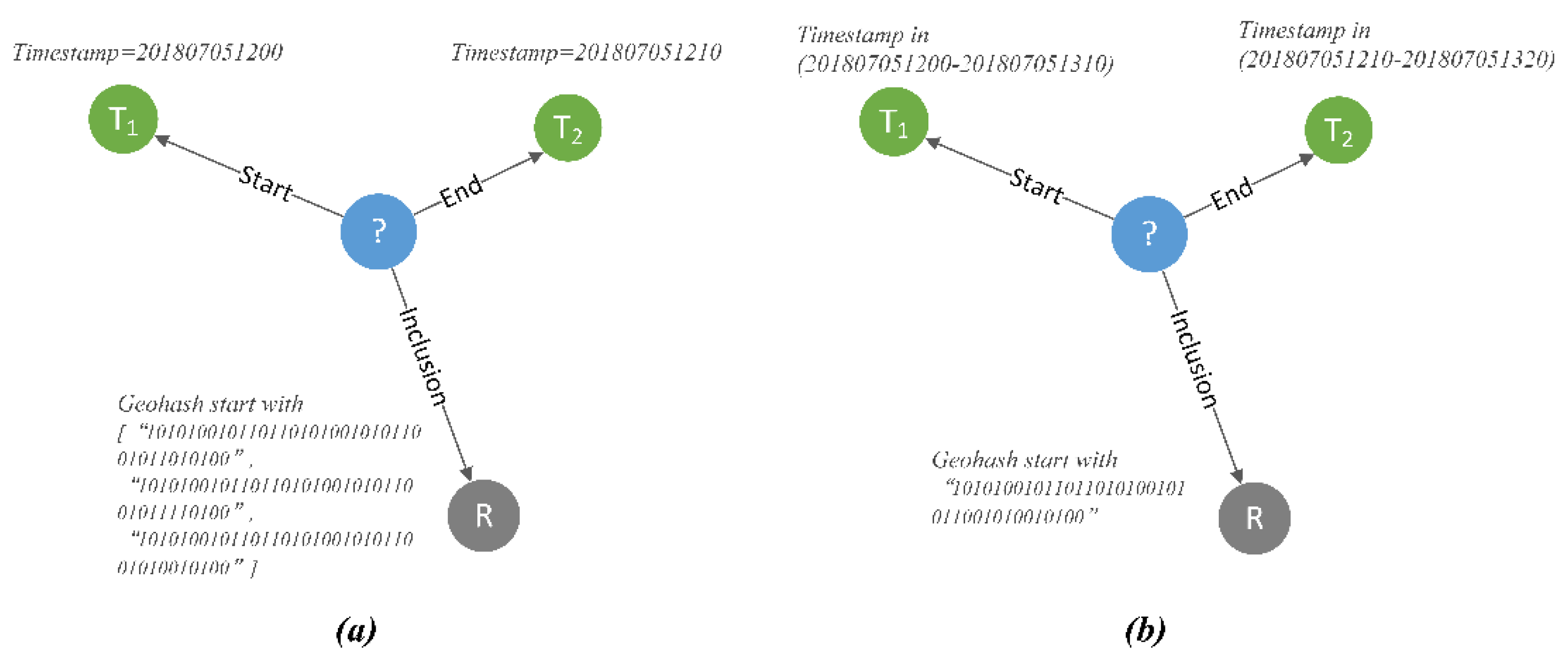 IJGI | Free Full-Text | An Efficient Graph-Based Spatio