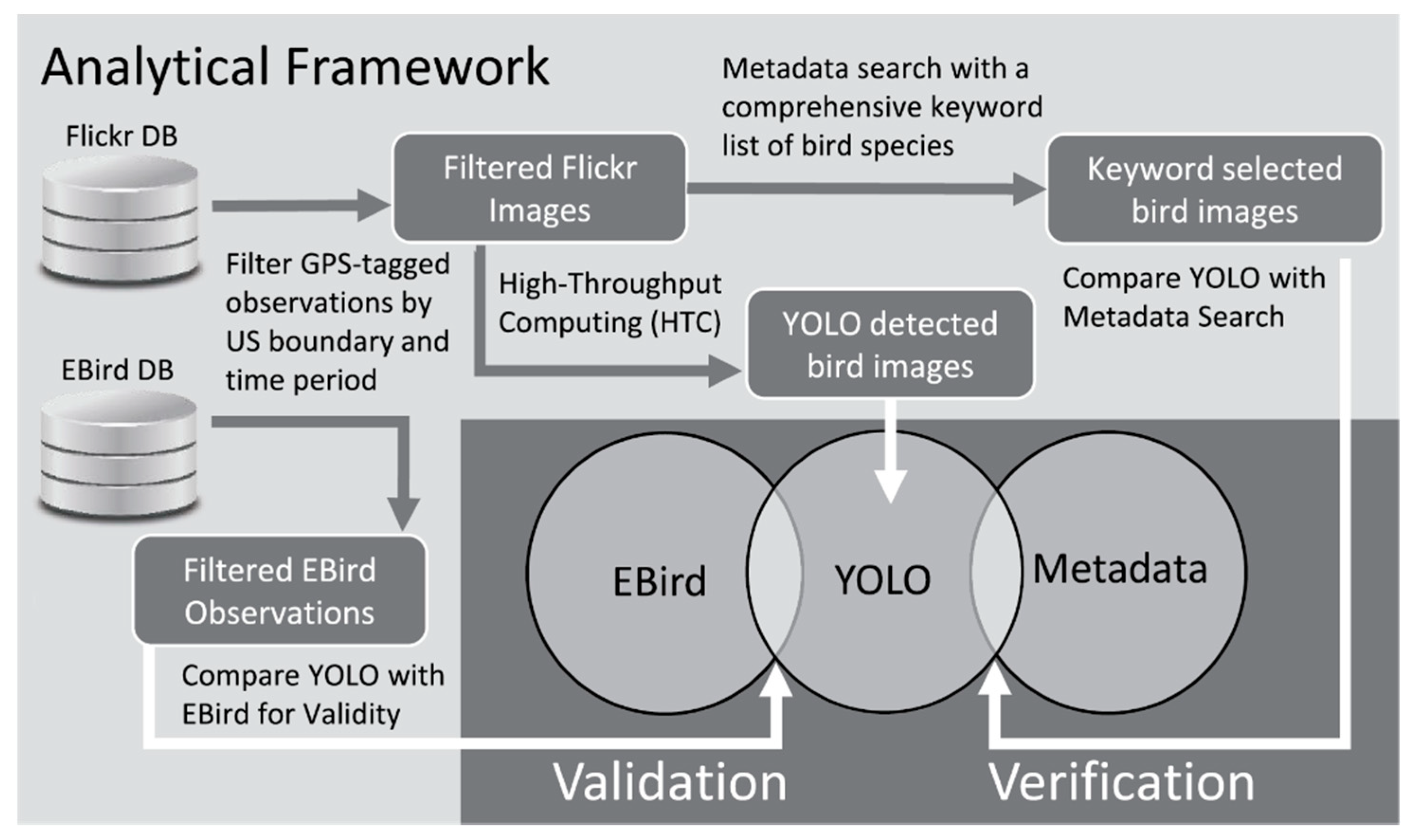 IJGI | Free Full-Text | Deep Neural Networks and Kernel Density