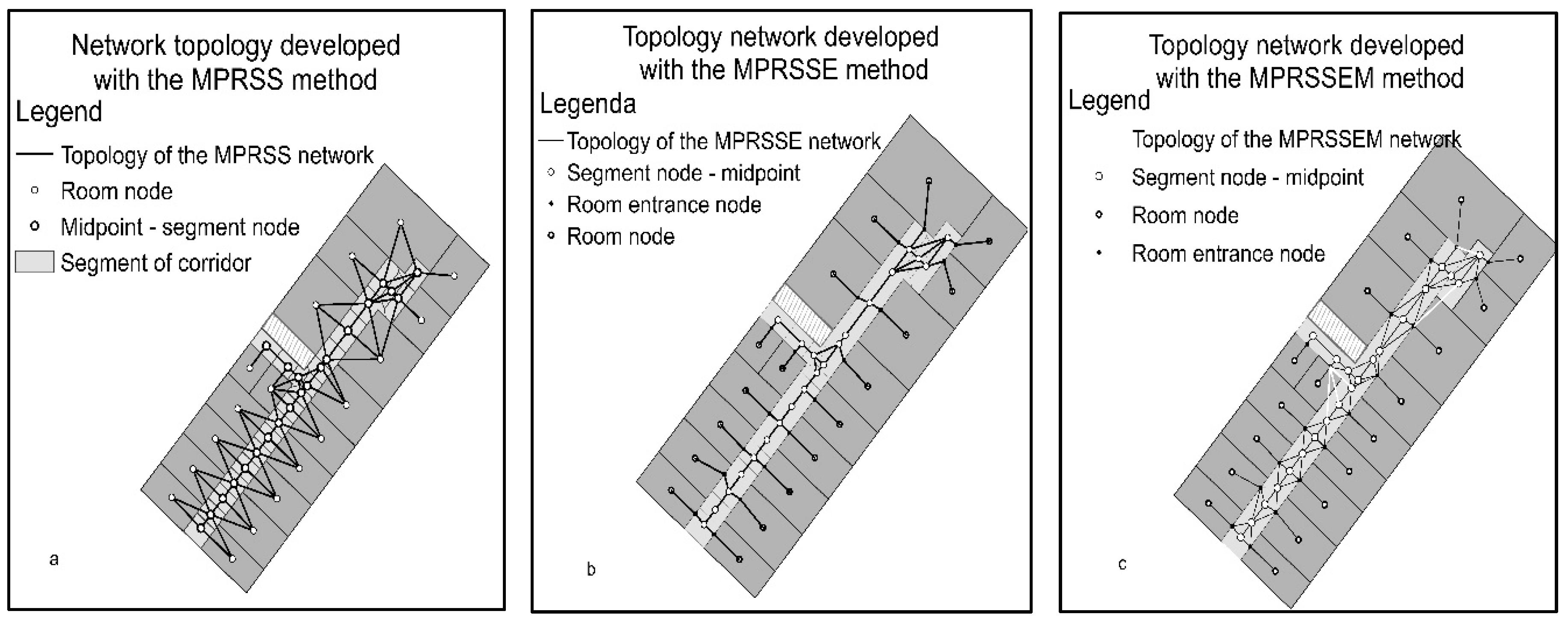 IJGI | Free Full-Text | A Modified Methodology for