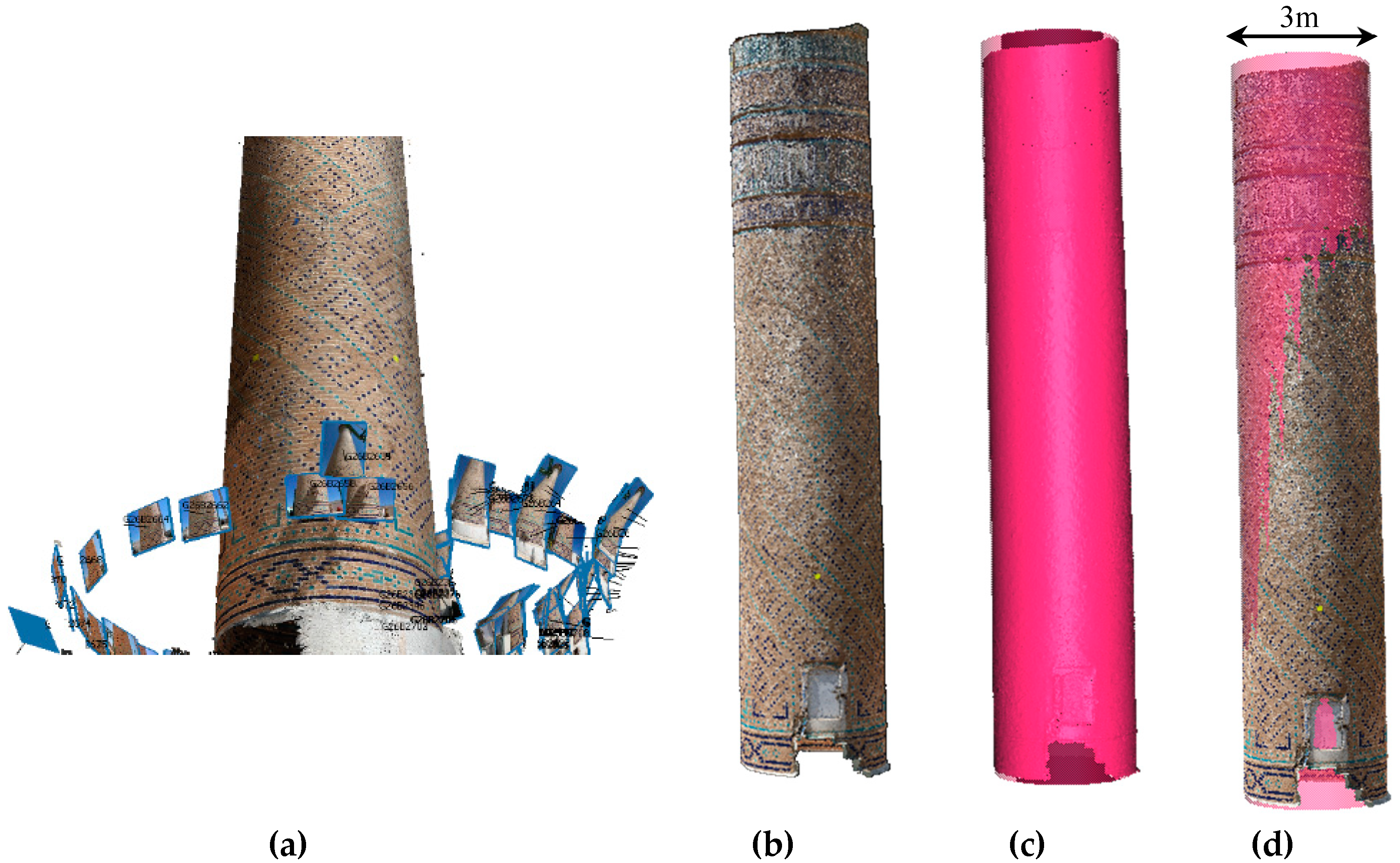 IJGI | Free Full-Text | Out of Plumb Assessment for Cylindrical-Like