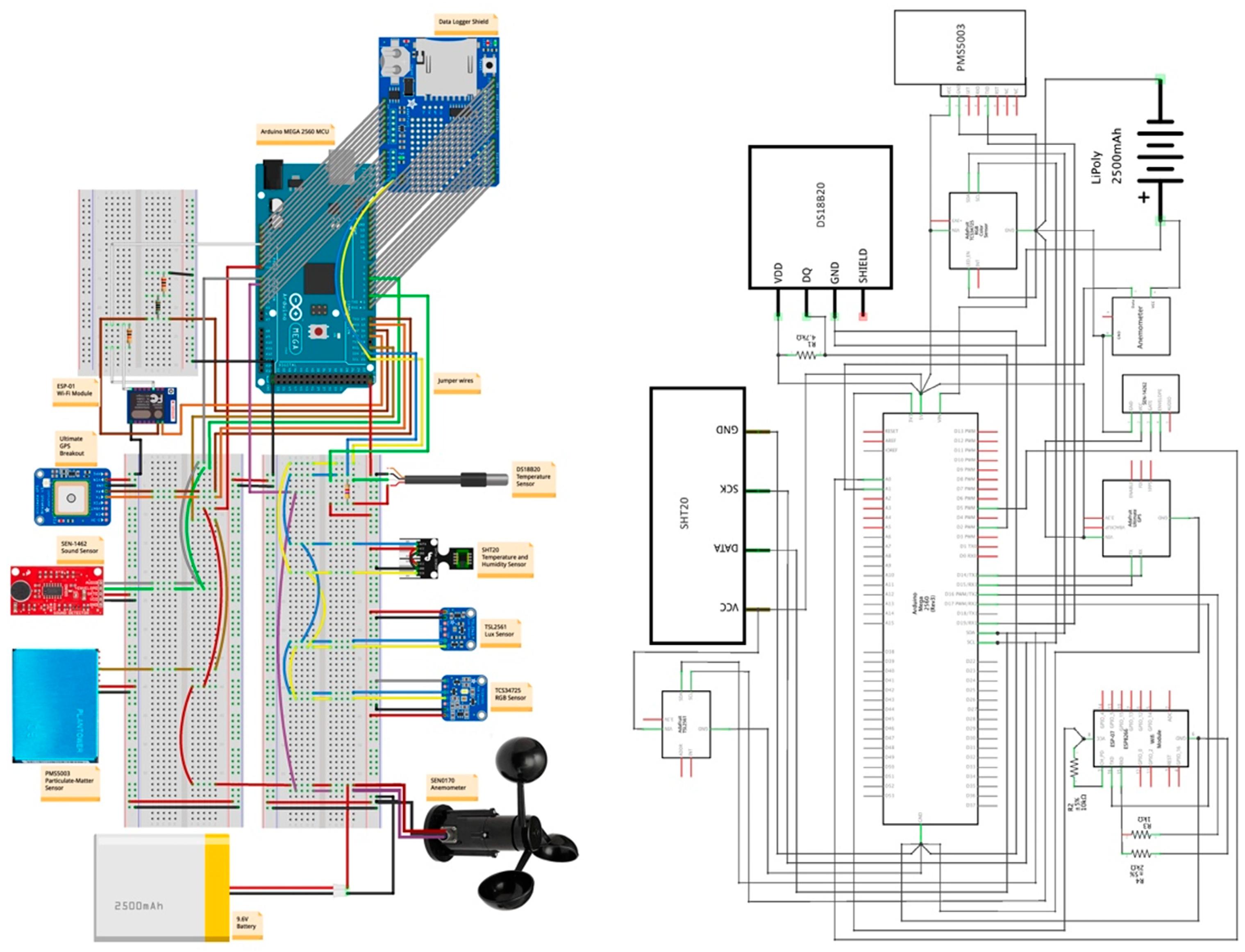 350 Wiring Diagram Furthermore Arduino Cheat Sheet Likewise Wiring
